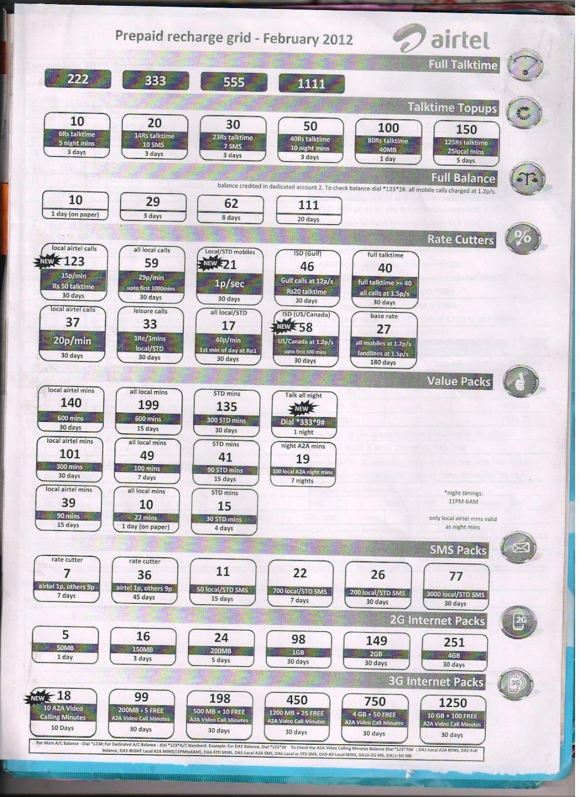 10 Stunning Idea Online Recharge Andhra Pradesh recharge tariff andhra pradesh india telicom 2012 world social news 2