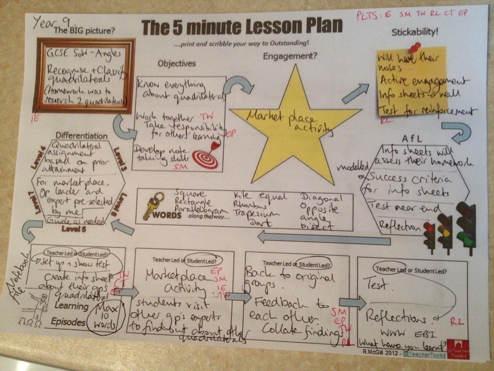 10 Unique 5 Minute Lesson Plan Ideas recognise quadrilaterals 5 minute plan reflectivemathss blog 2020