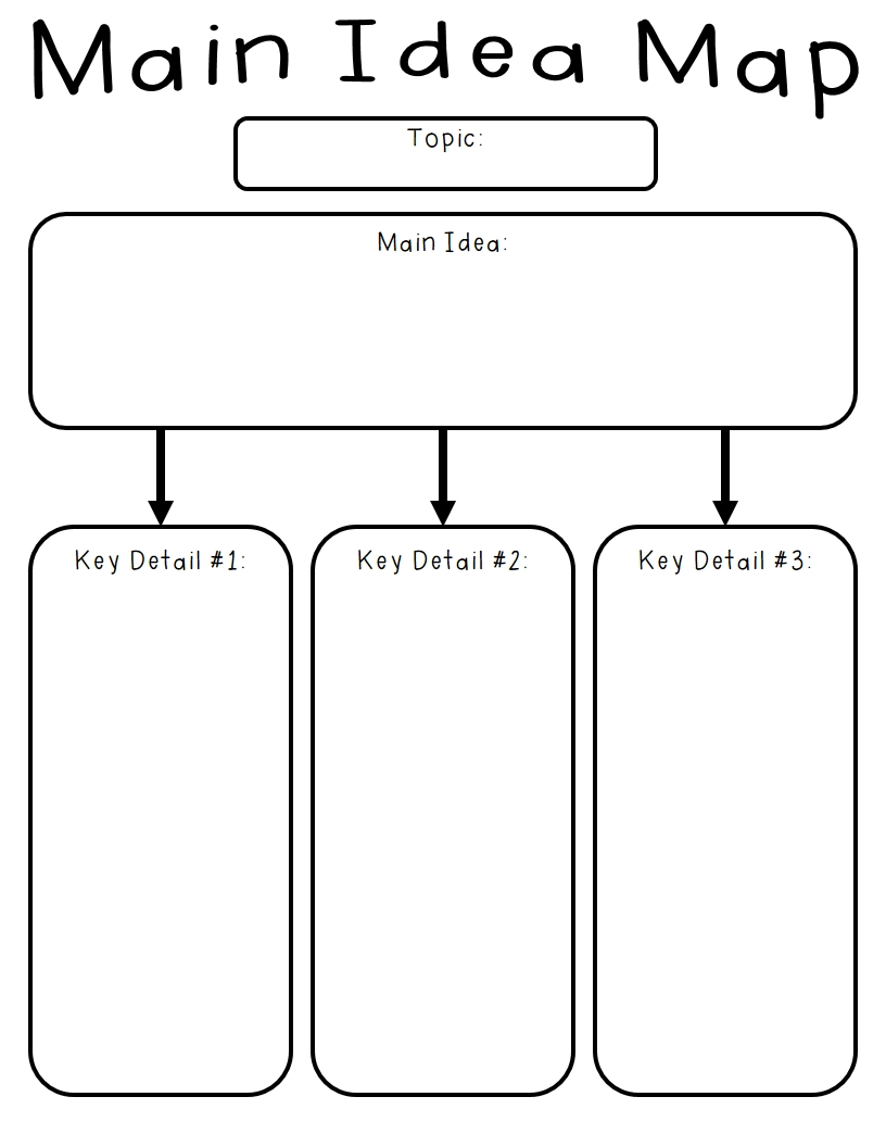 10 Best Graphic Organizer For Main Idea related image pinteres 1 2020