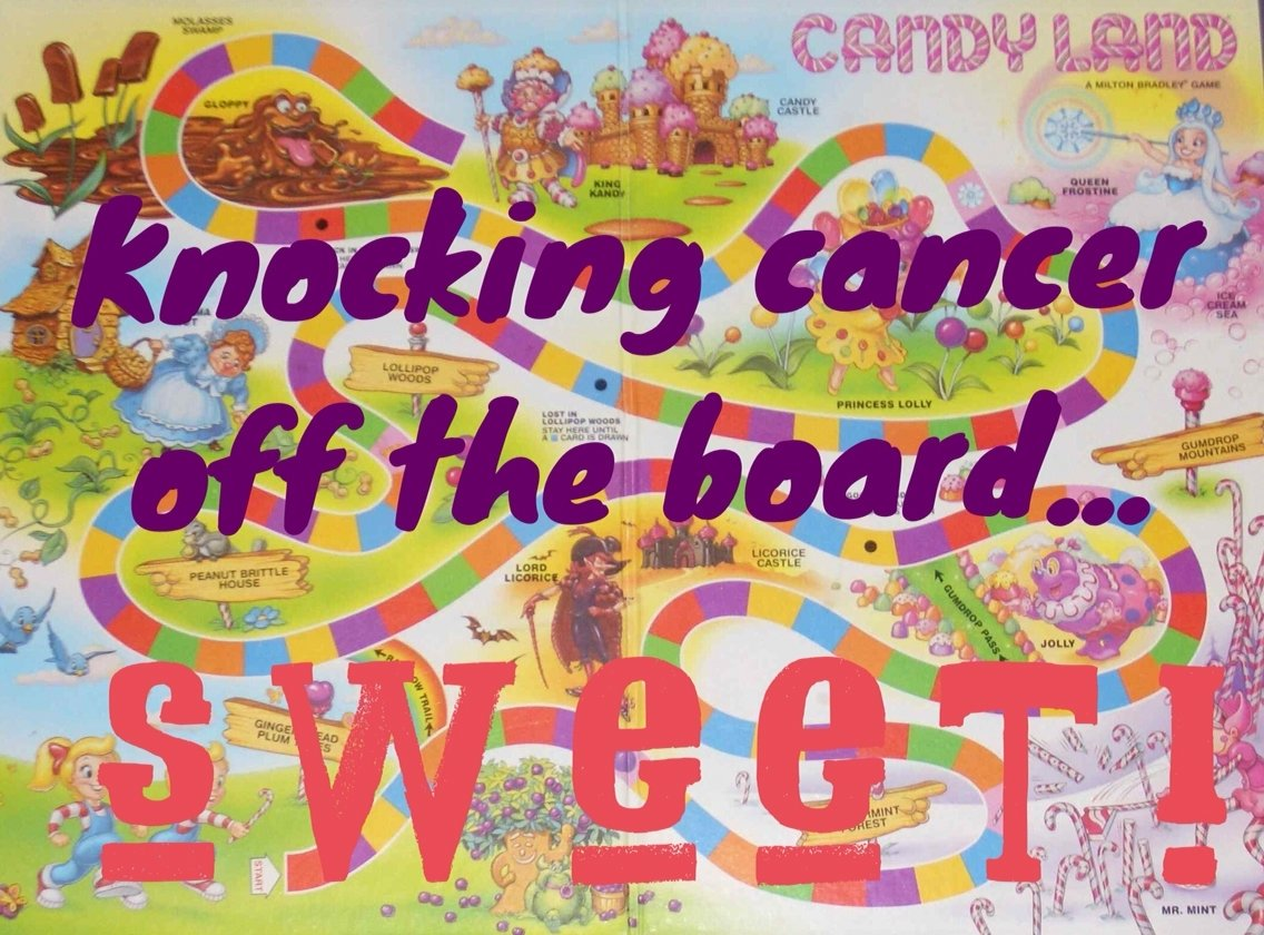 relay for life board game theme | colleges against cancer 2015