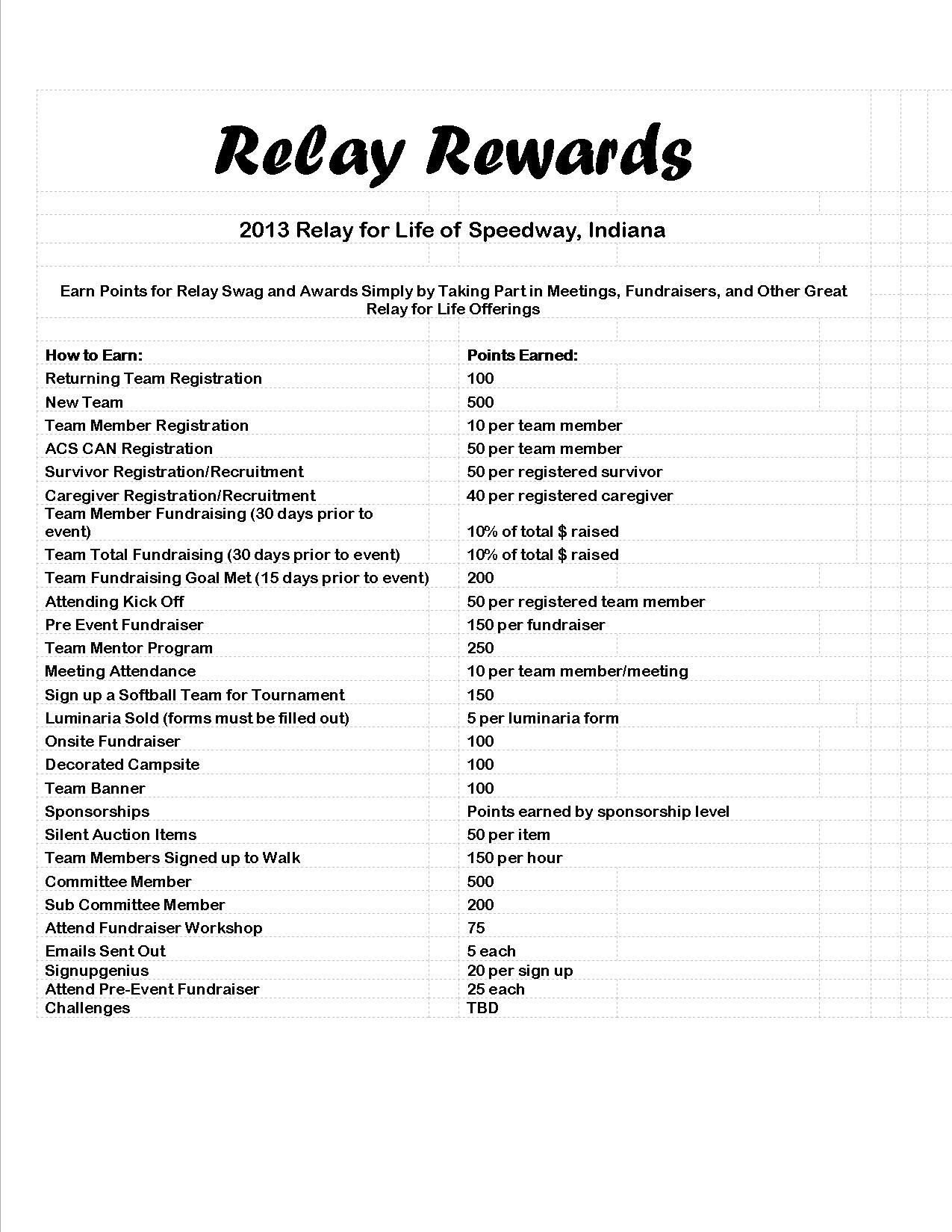 10 Pretty Relay For Life Entertainment Ideas relay for life of speedway has rolled this out at our team