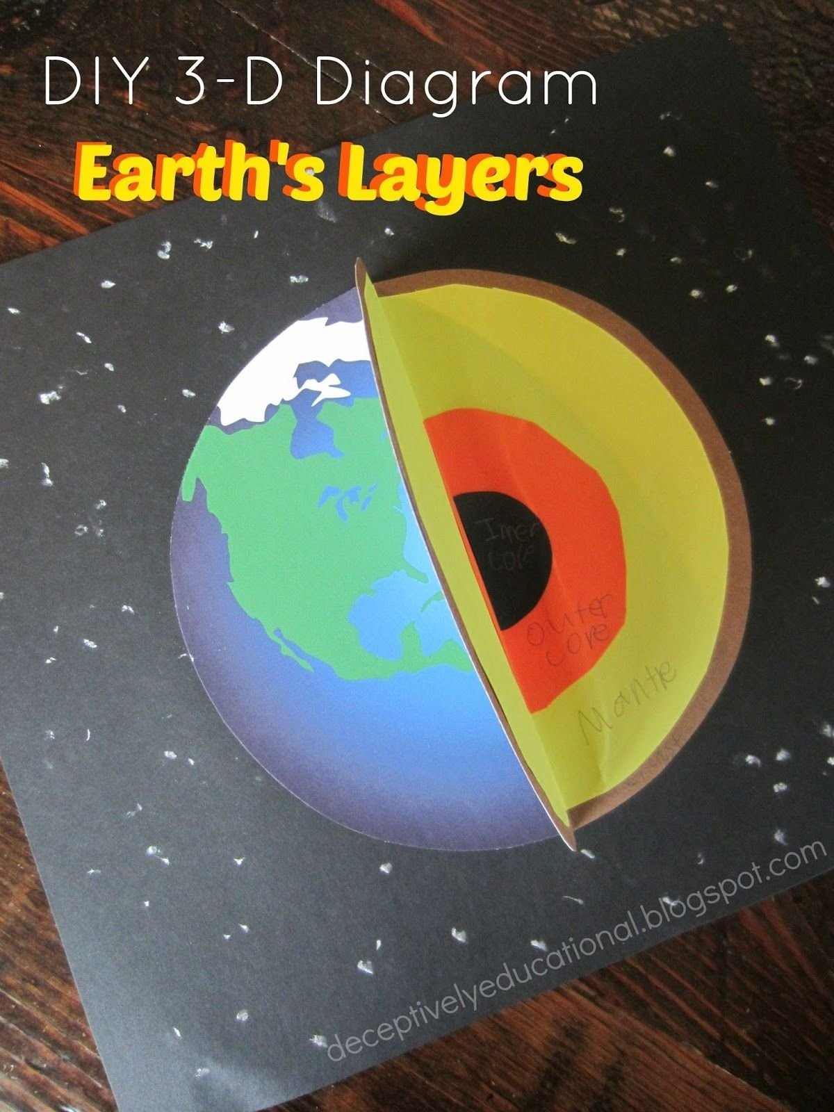 10 Famous Layers Of The Earth Project Ideas relentlessly fun deceptively educational earths layers diy 3 d