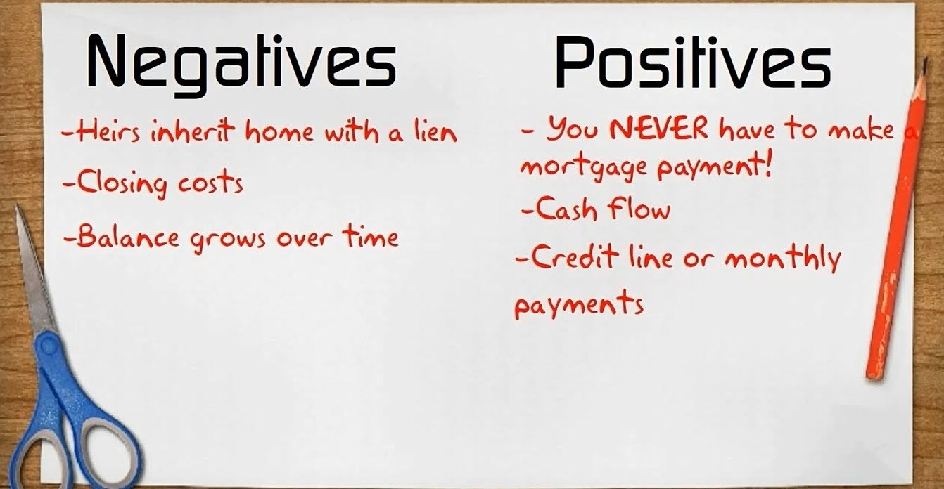 10 Fantastic Is Reverse Mortgage A Good Idea reverse mortgage pros and cons is a reverse mortgage right for you 2020