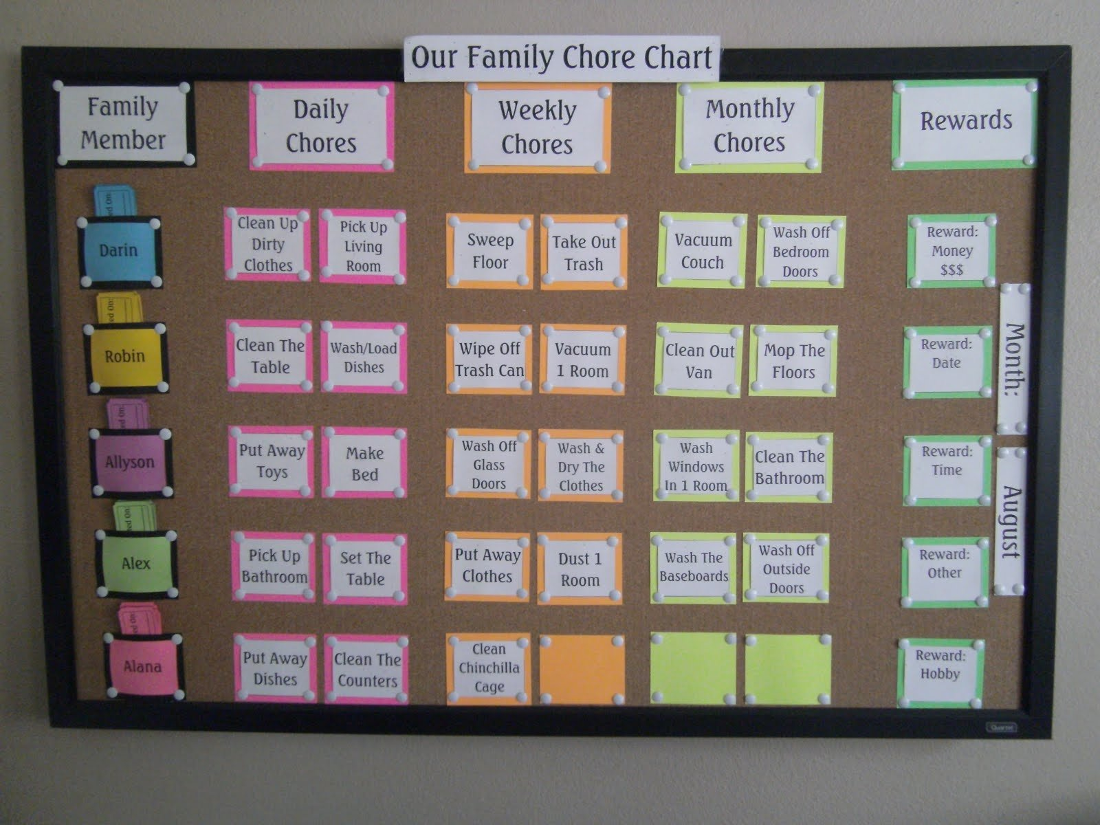robbygurl's creations: family chore chart