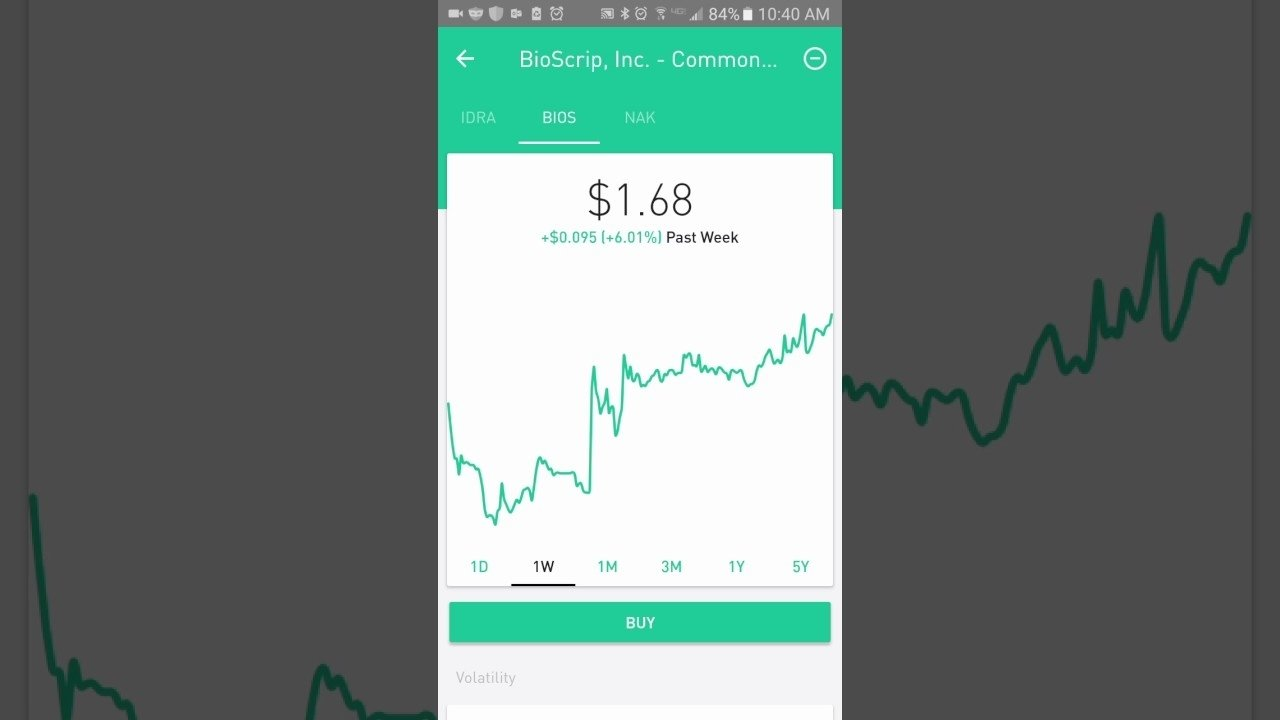 10 Best Are Penny Stocks A Good Idea robinhood my strategy for trading penny stocks youtube 2020