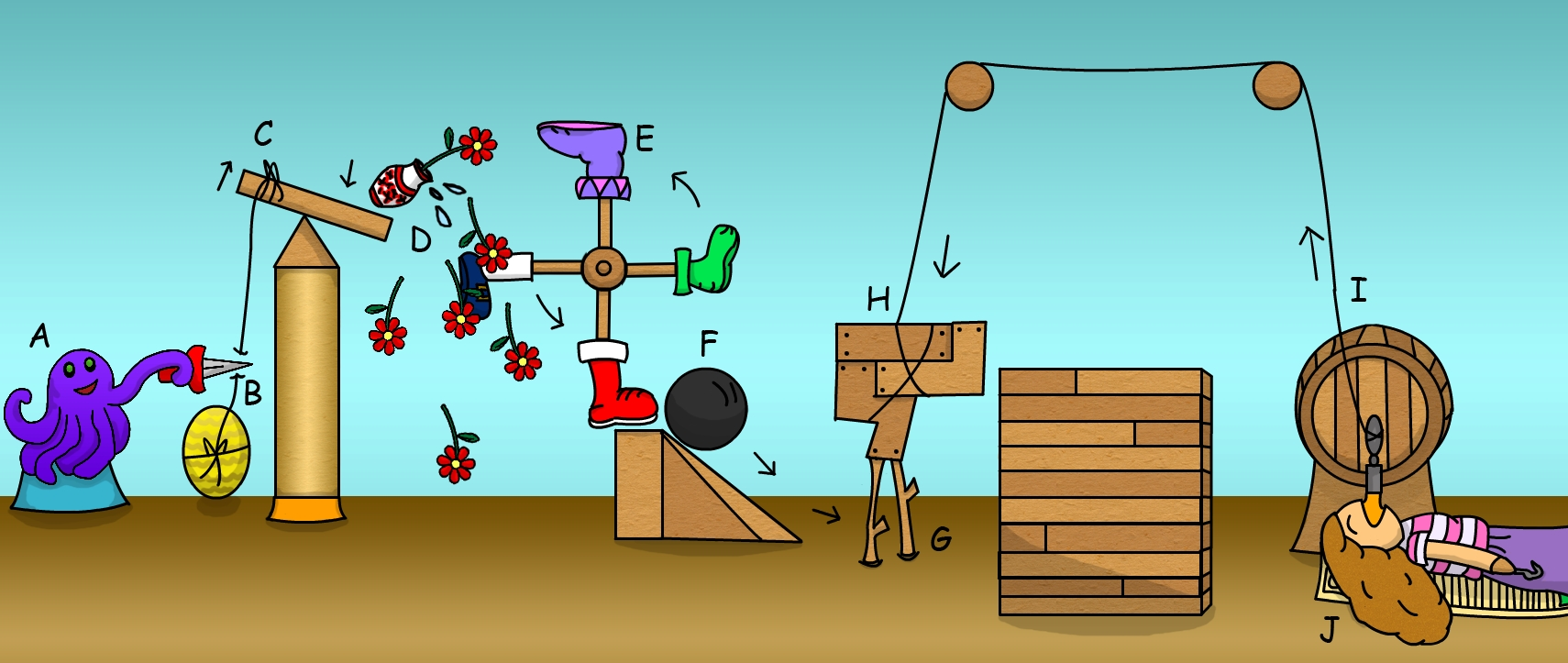 10 Fabulous Rube Goldberg Machine Ideas 10 Steps rube goldberg machine thinglink 2020