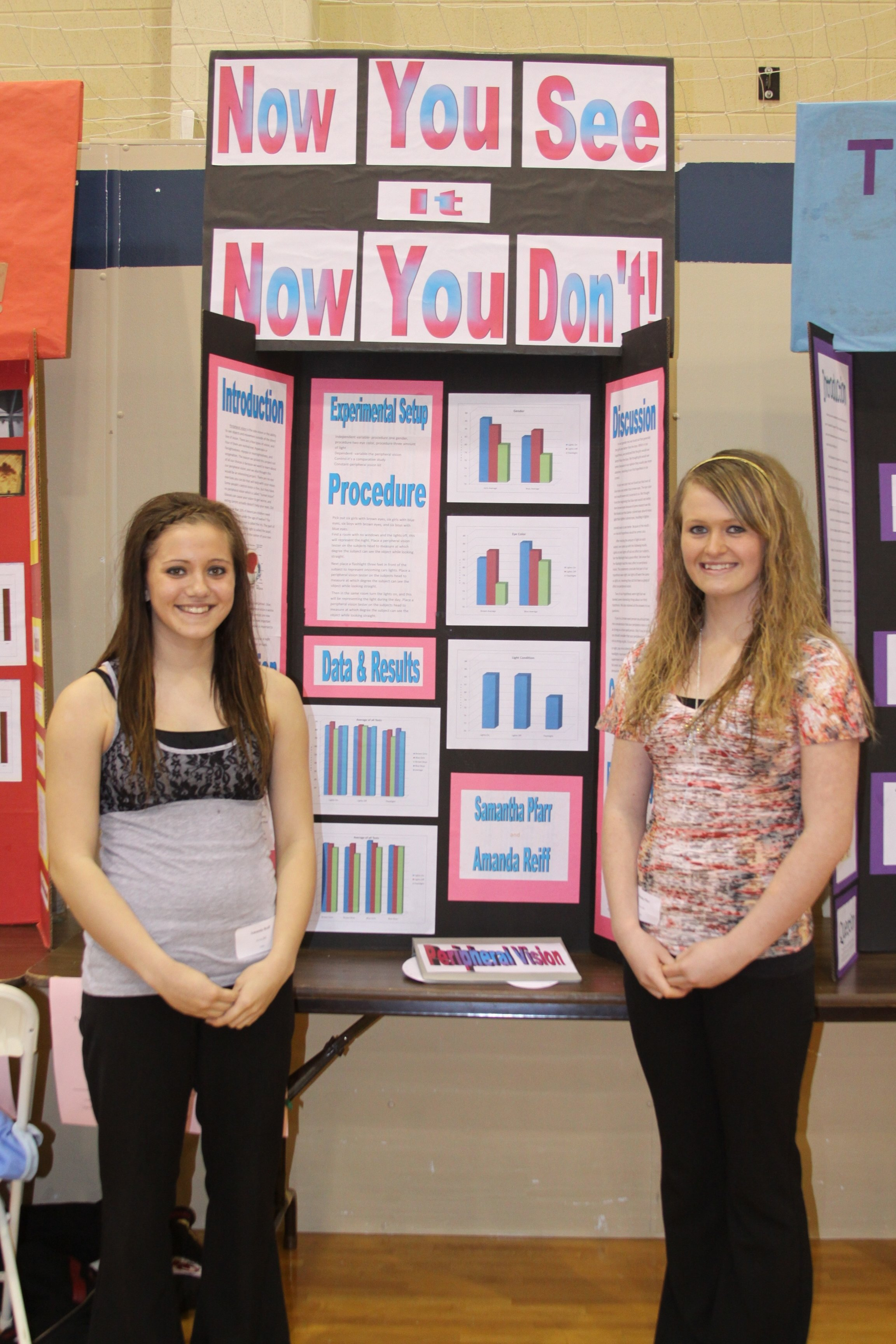 10 Attractive Science Fair Project Ideas For 9Th Grade