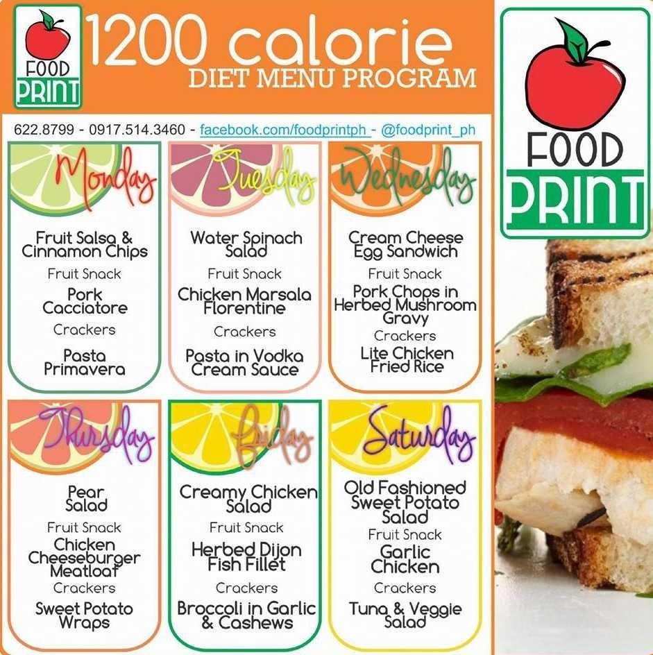 10 Unique 1200 Calorie Diet Menu Ideas %name