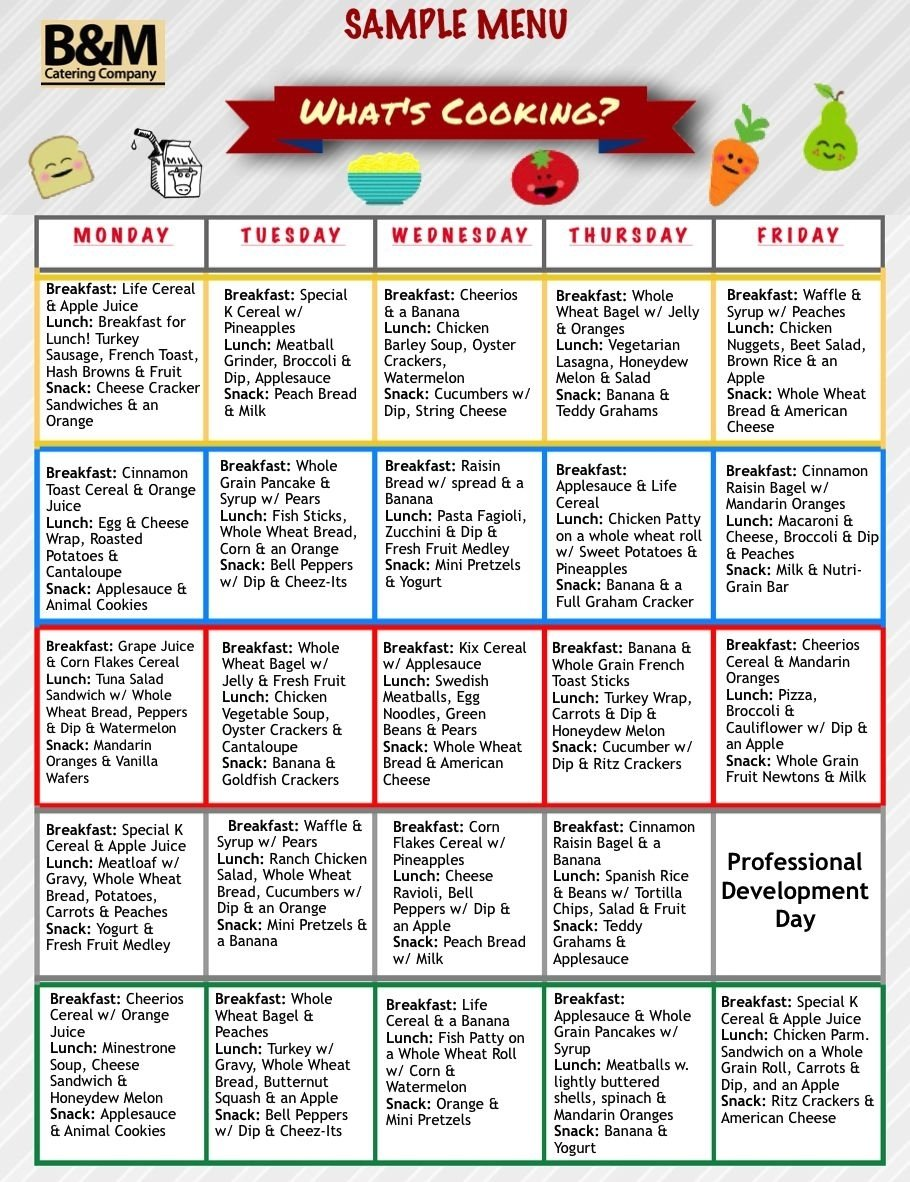 10 Fantastic Healthy Menu Ideas For The Week sample menu for childcare lunches southern new england catering 2020