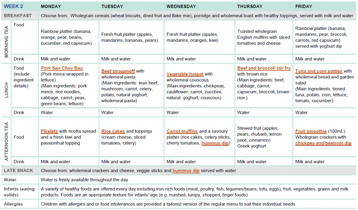 10 Fantastic Healthy Menu Ideas For The Week sample two week menu for long day care healthy eating advisory service 2020