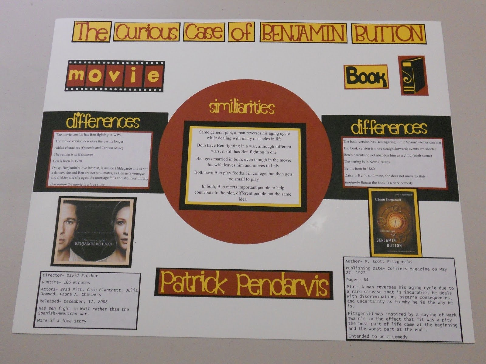 10 Best Poster Board Ideas For School Projects school poster projects daway dabrowa co 2020