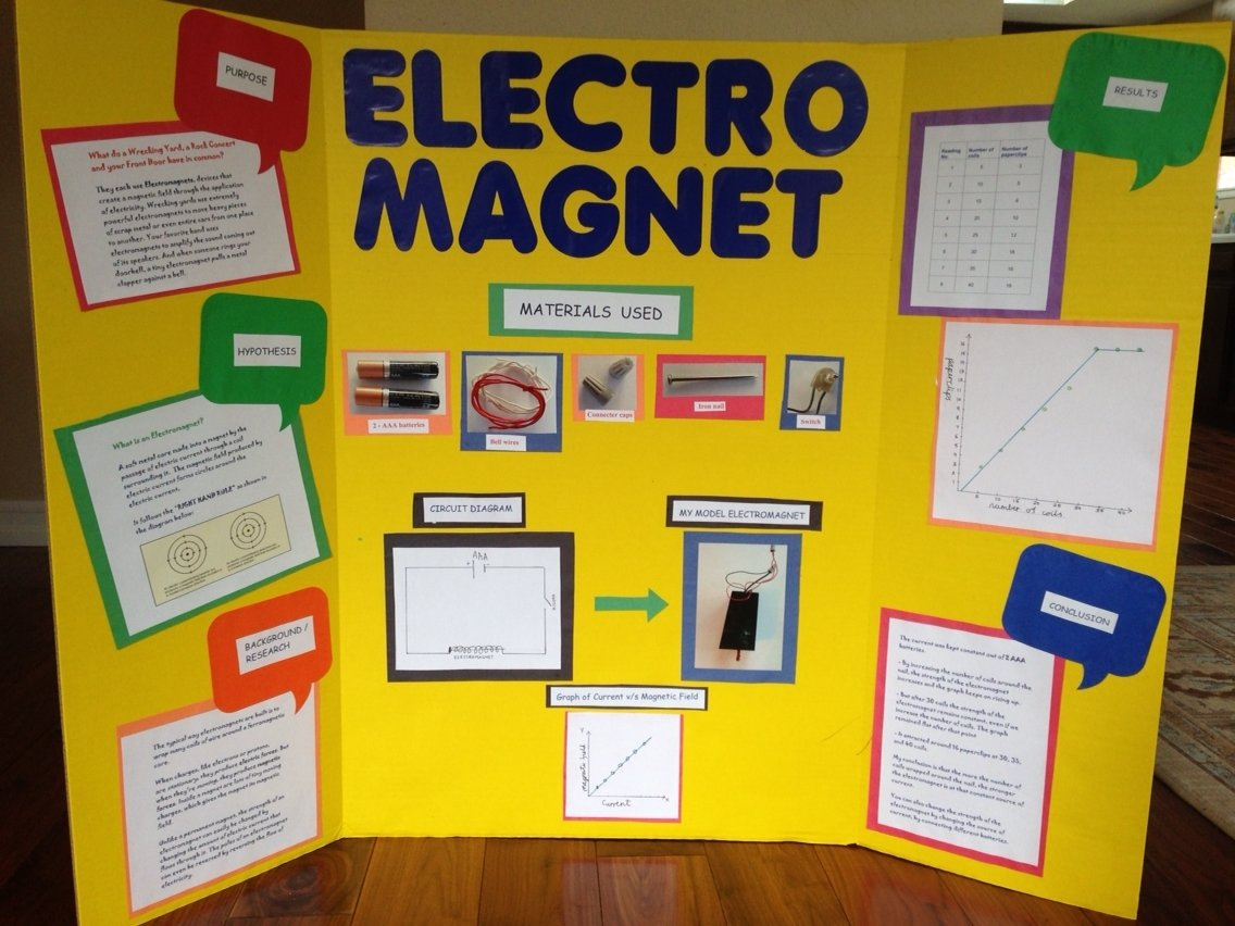 10 Famous Science Project Display Board Ideas science fair presentation electromagnet for kaush science 1