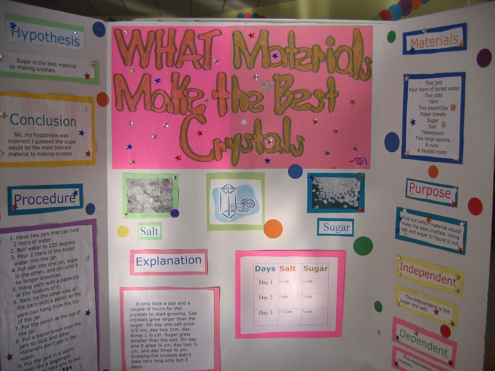 10 Gorgeous Best Science Fair Project Ideas science fair projects crystals what materials make the best