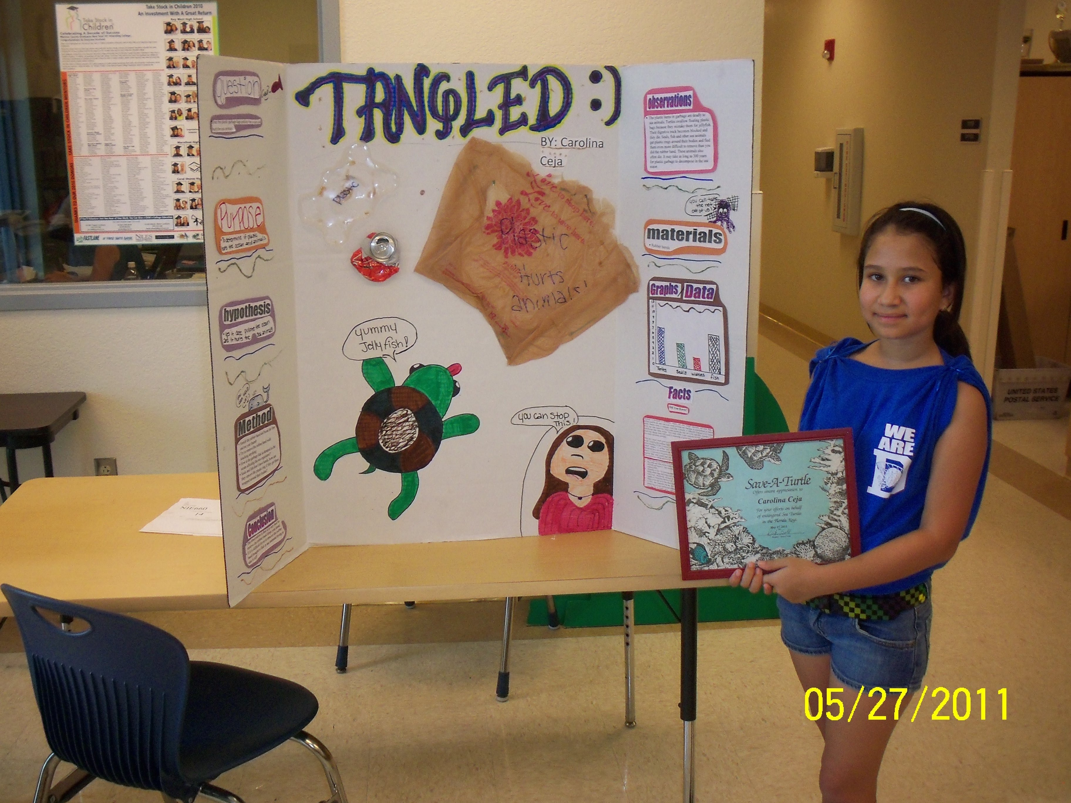 Science Fair = Maker Faire | Ms. Christie-Blick's Class  |4th Grade Science School Projects