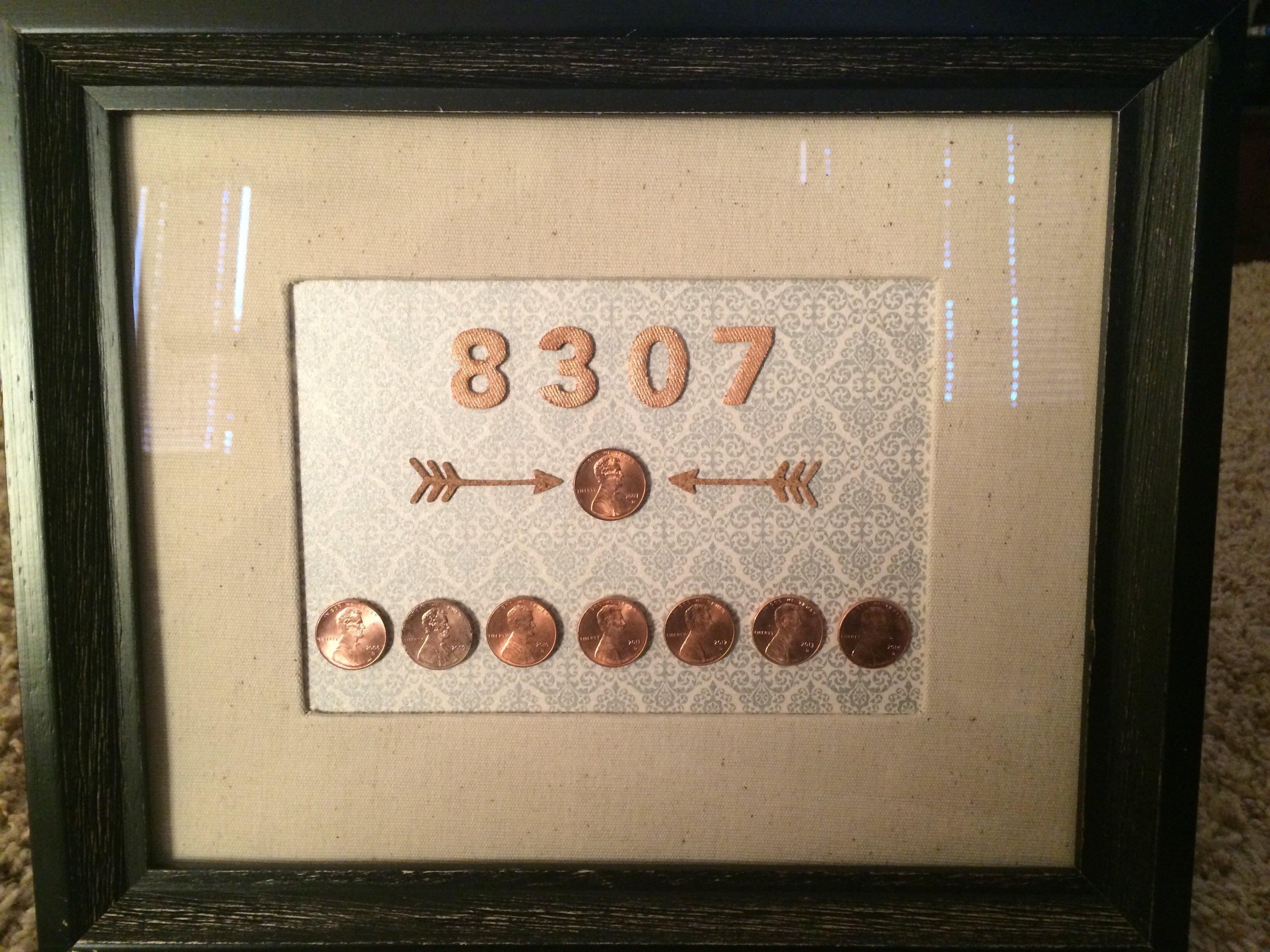 10 Stylish Copper Gift Ideas For Him seventh wedding anniversary giftspiritknit on instagram 1