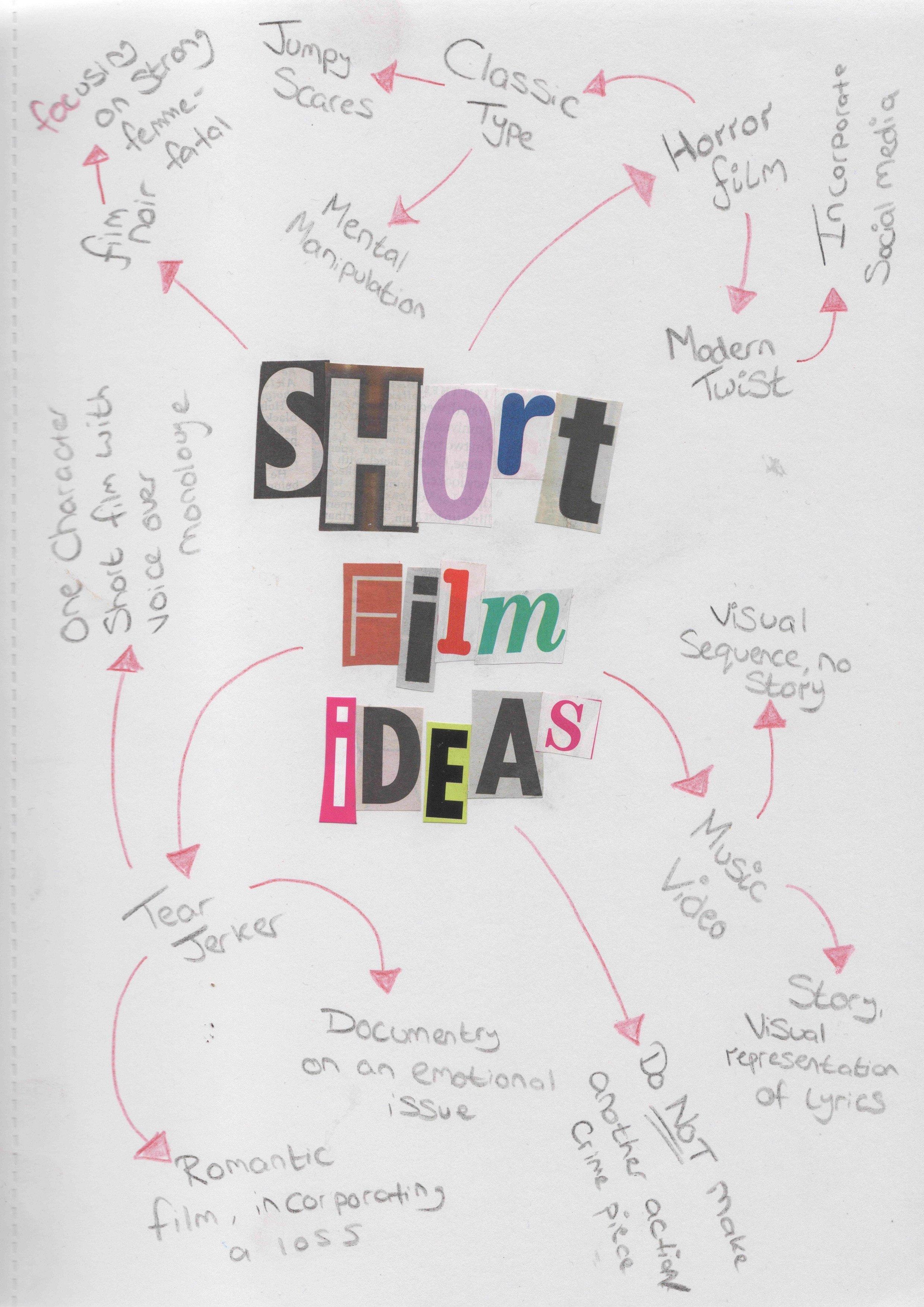 short film ideas… | davidbirdyr2