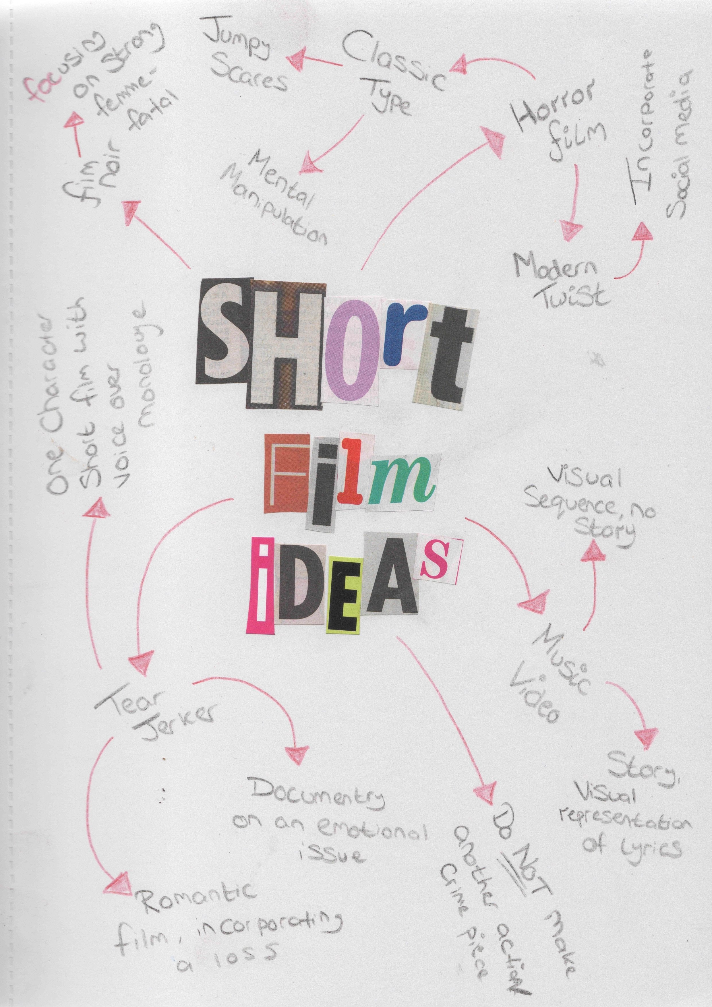 short film ideas… | davidbirdyr2