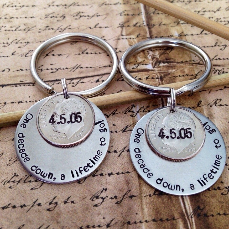 10 Attractive Personalized Gift Ideas For Her silver wedding anniversary gift ideas for husband awesome 1 2020