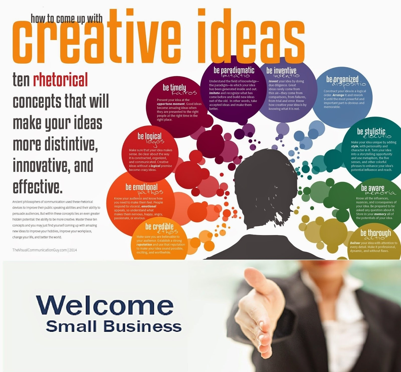10 Awesome Ideas For A Small Business simple creative ideas and strategies for starting small business 1