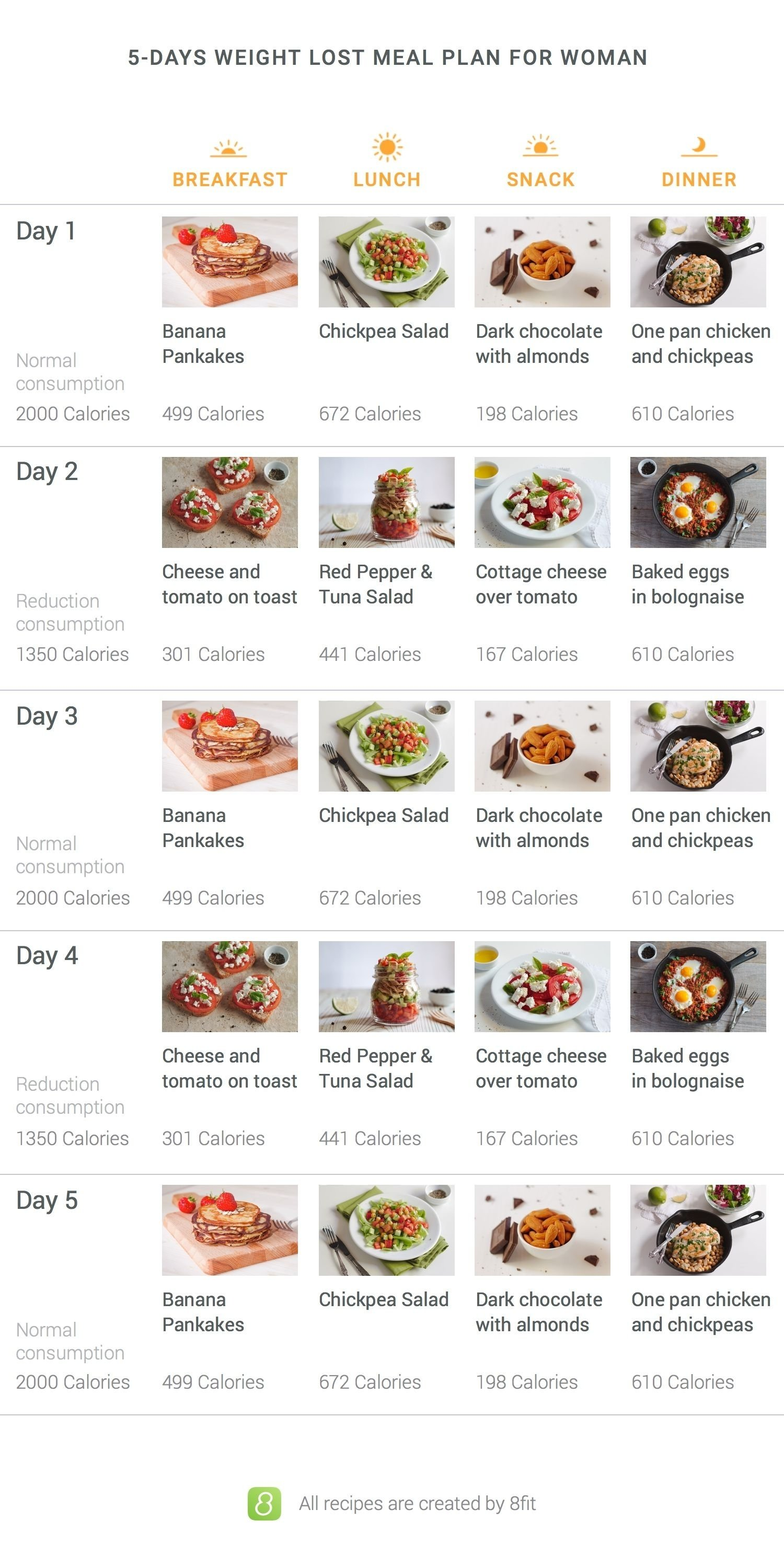10 Fantastic Diet Ideas For Weight Loss skip the gym do this 10 minute workout instead lost weight 1 2020