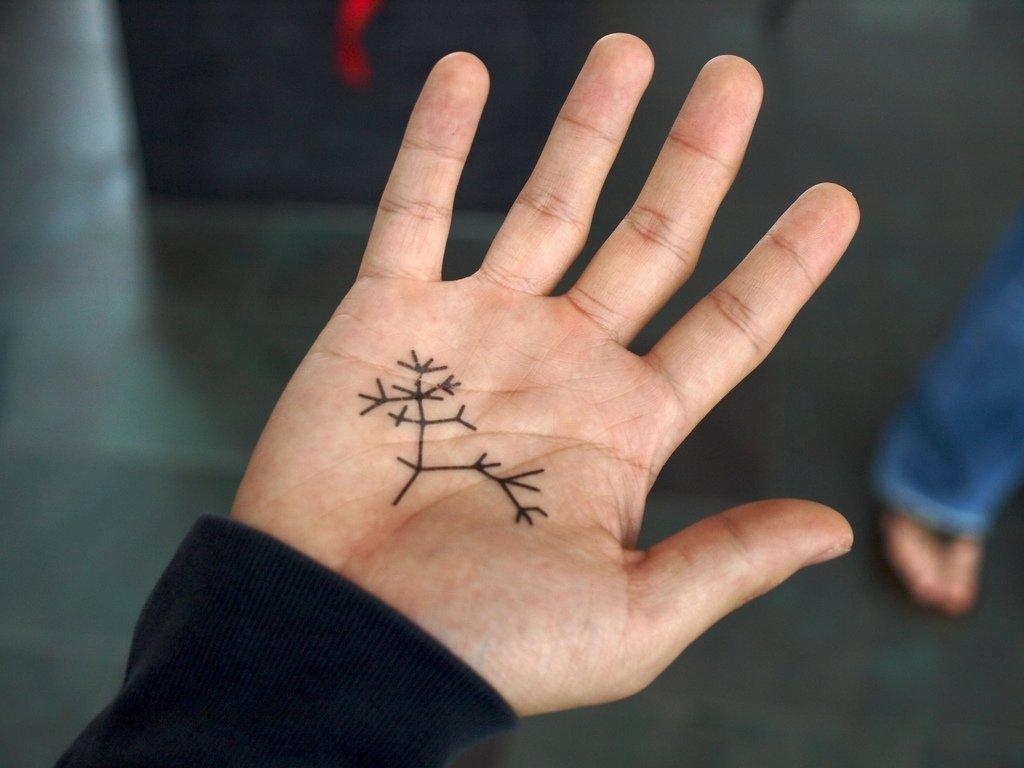 10 Spectacular Wrist Tattoo Ideas For Guys