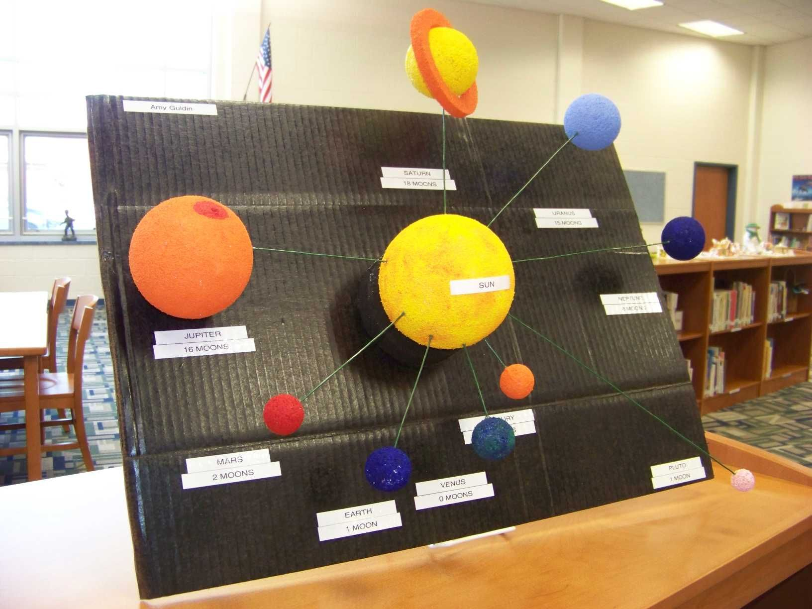 10 Nice Ideas For 3Rd Grade Science Projects solar system project ideas 3rd grade solar system projects 2020