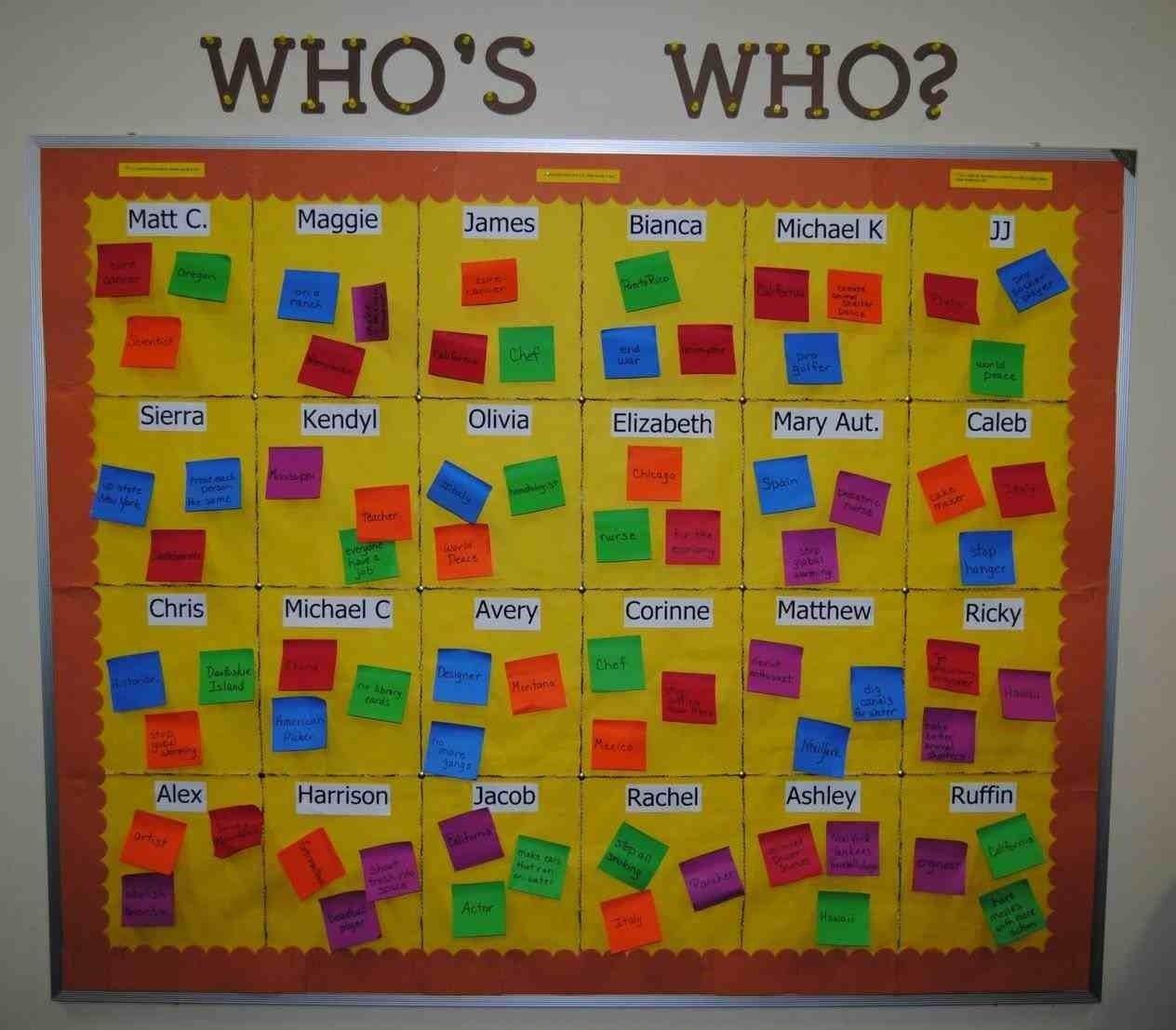 10 Cute Bulletin Board Ideas For Middle School spring bulletin board ideas middle school arch dsgn 2020