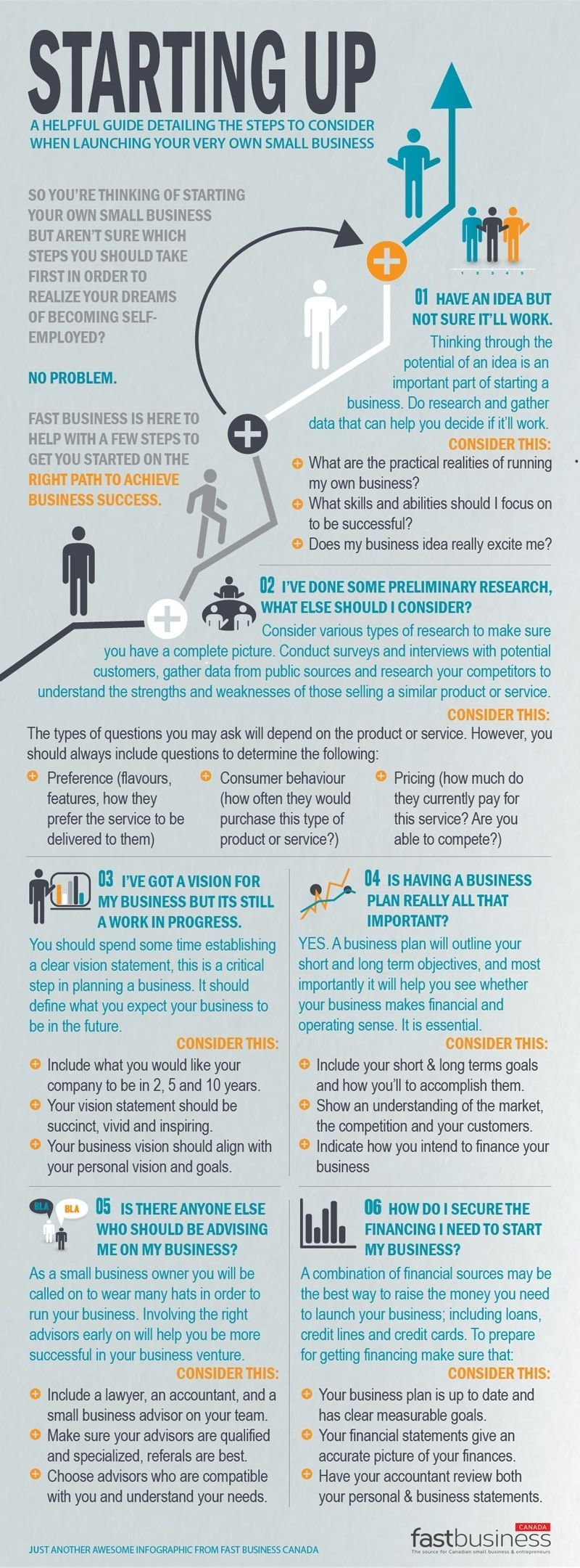 10 Lovely Starting My Own Business Ideas starting up quick guide to starting a small business infographic 1 2020
