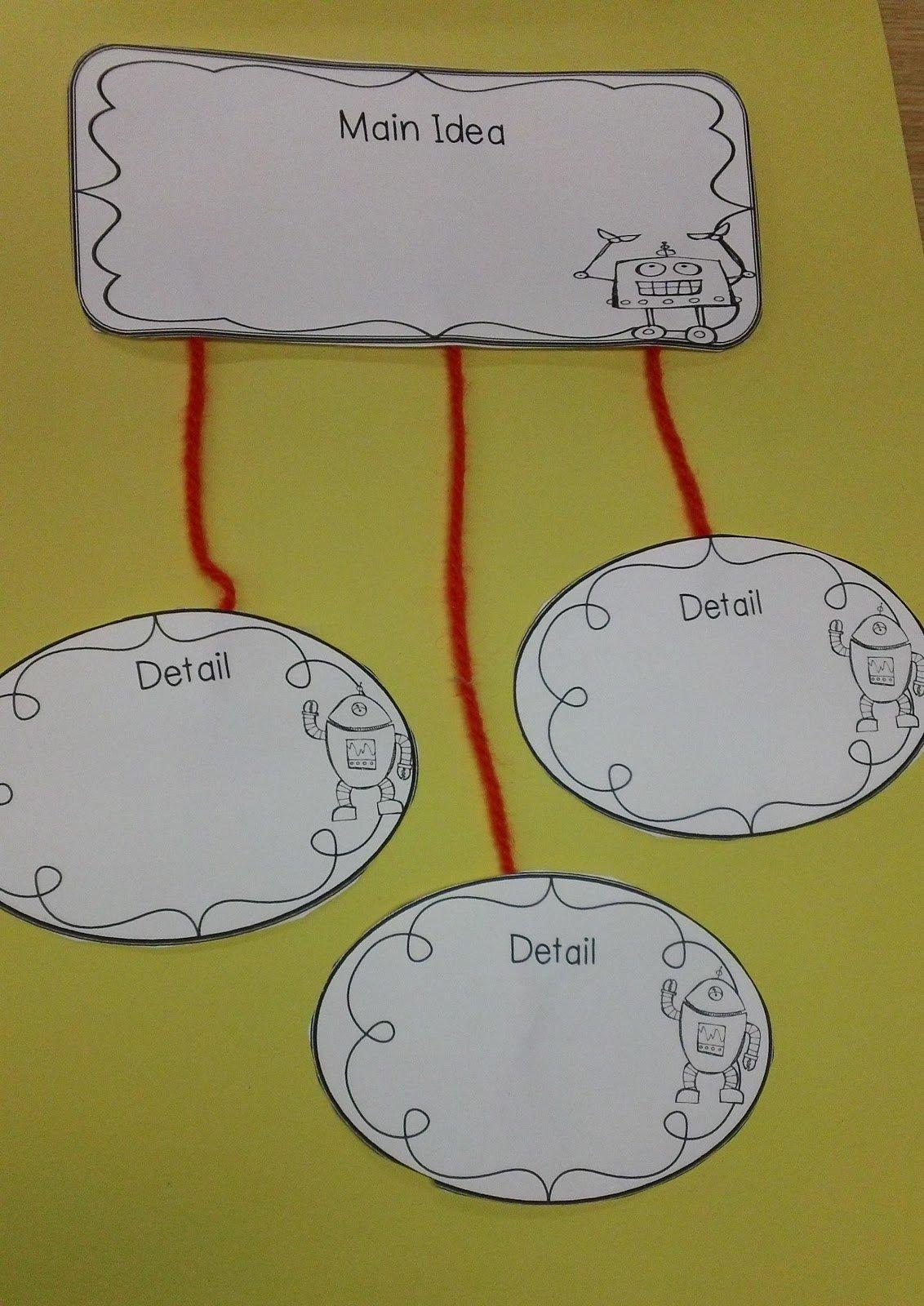 10 Ideal Main Idea Powerpoint 4Th Grade stellar students main idea