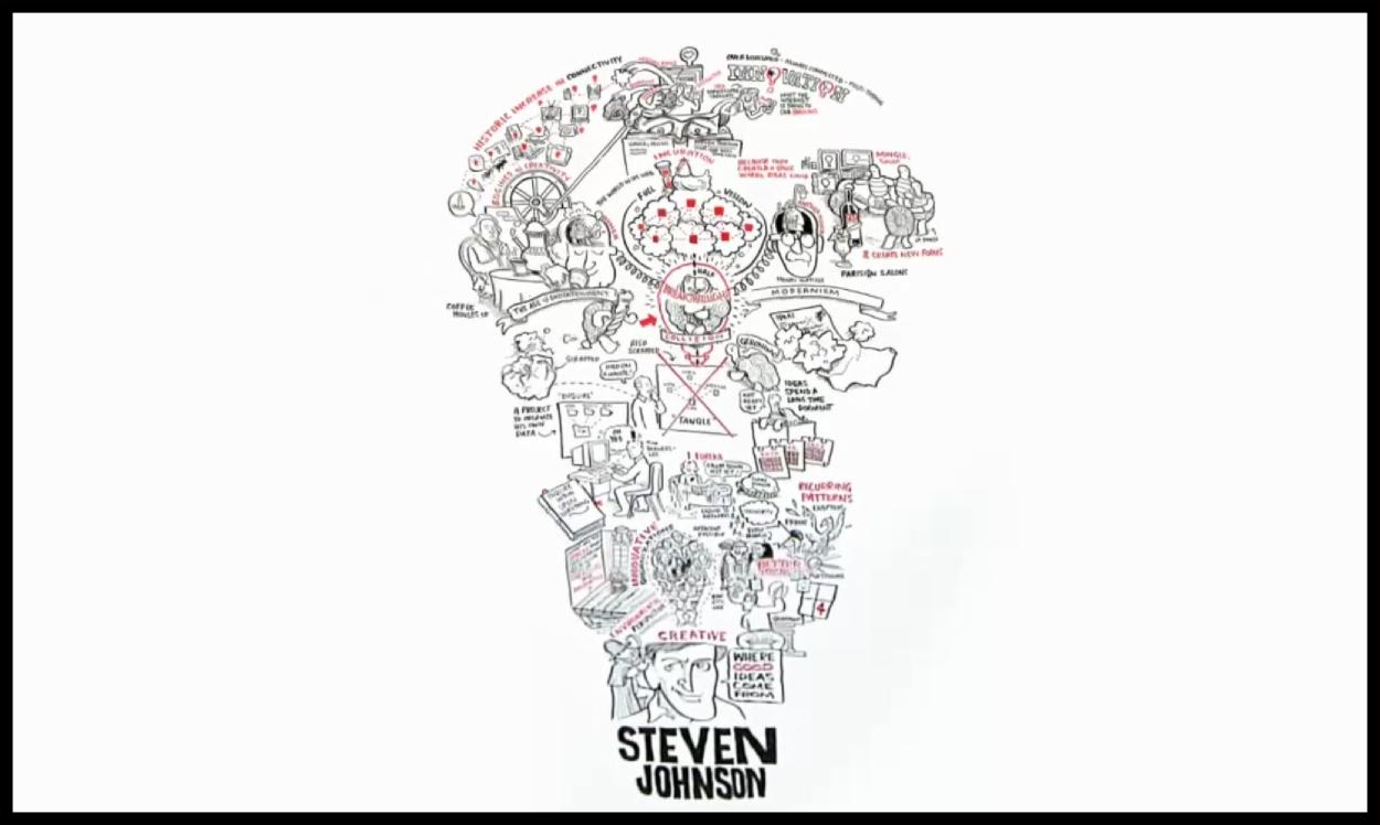 10 Lovable Where Good Ideas Come From Steven Johnson steven johnson robotspacebrain 1 2020