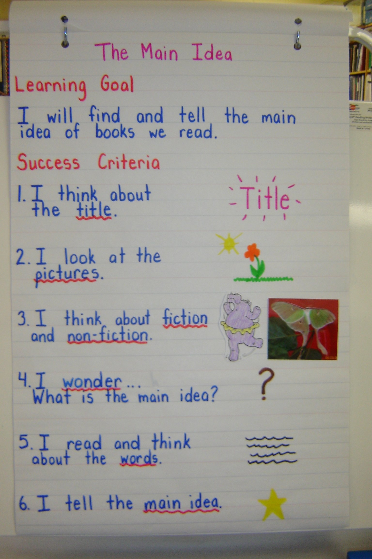 10 Cute What Is The Main Idea Of A Book success criteria examples google search main idea determining 2021