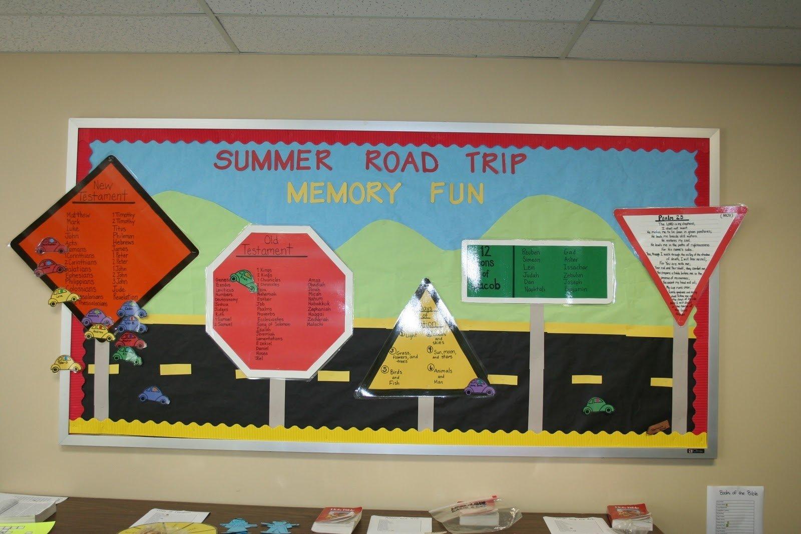 10 Ideal Sunday School Bulletin Board Ideas sunday school bulletin board ideas the different signs on the 2021