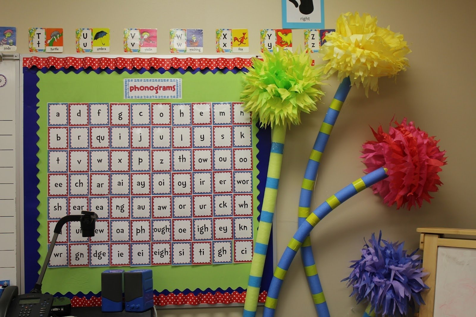 10 Attractive Dr. Seuss Decorating Ideas For Classroom tangled with teaching dr seuss classroom theme photos finally 2020