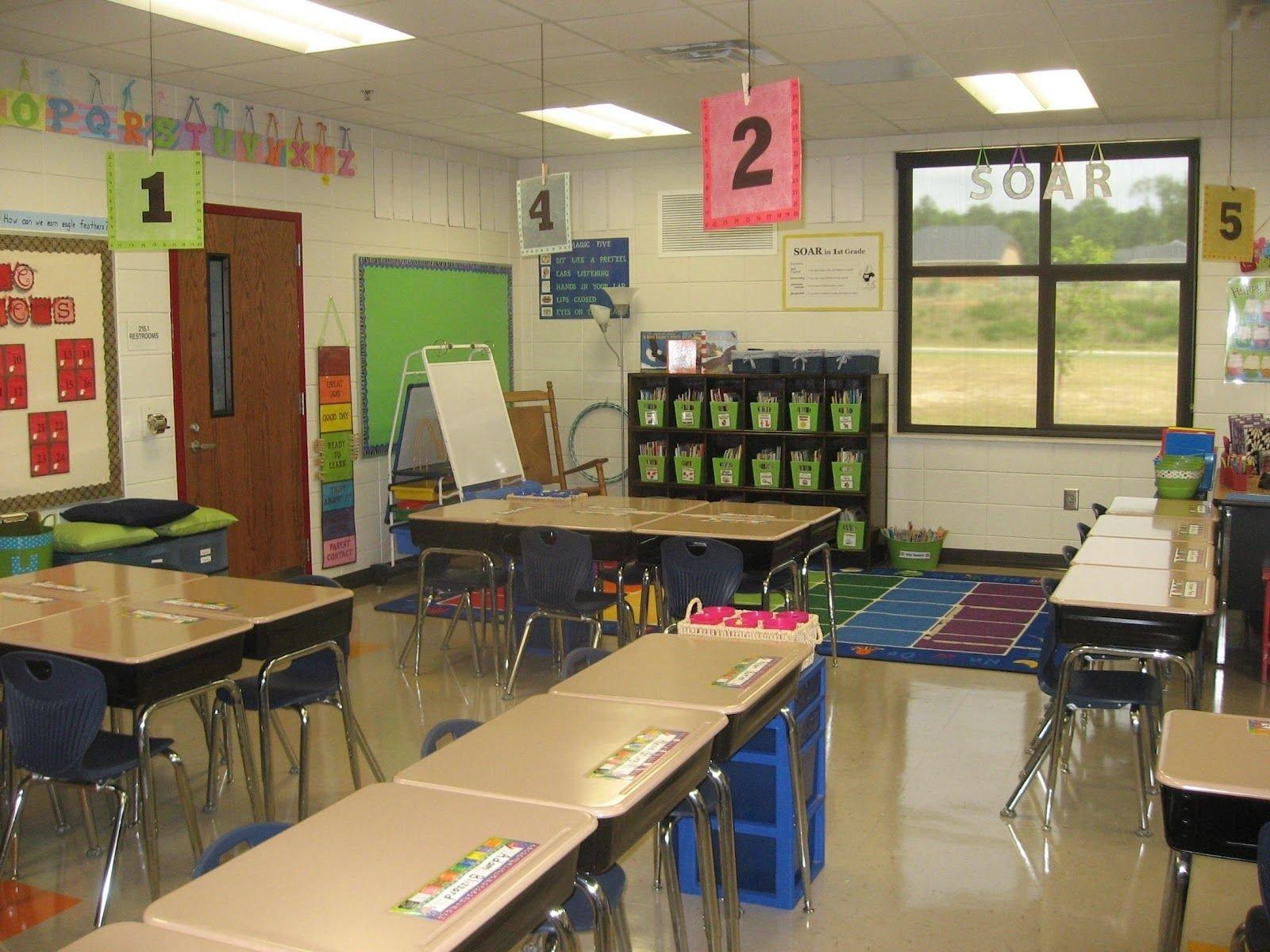 10 Great Social Studies Classroom Decorating Ideas teacher organization ideas way u meeting tips and is classroom 2021