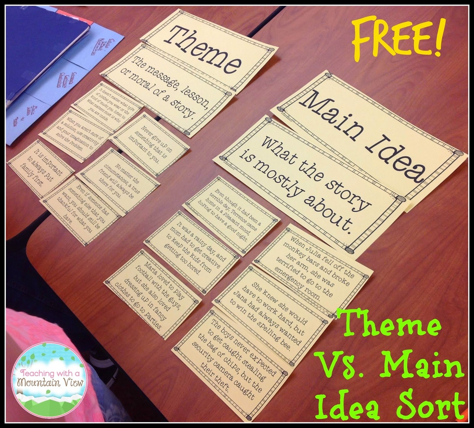 10 Most Recommended Main Idea Lesson Plans 3Rd Grade teaching with a mountain view teaching main idea vs theme 4 2020