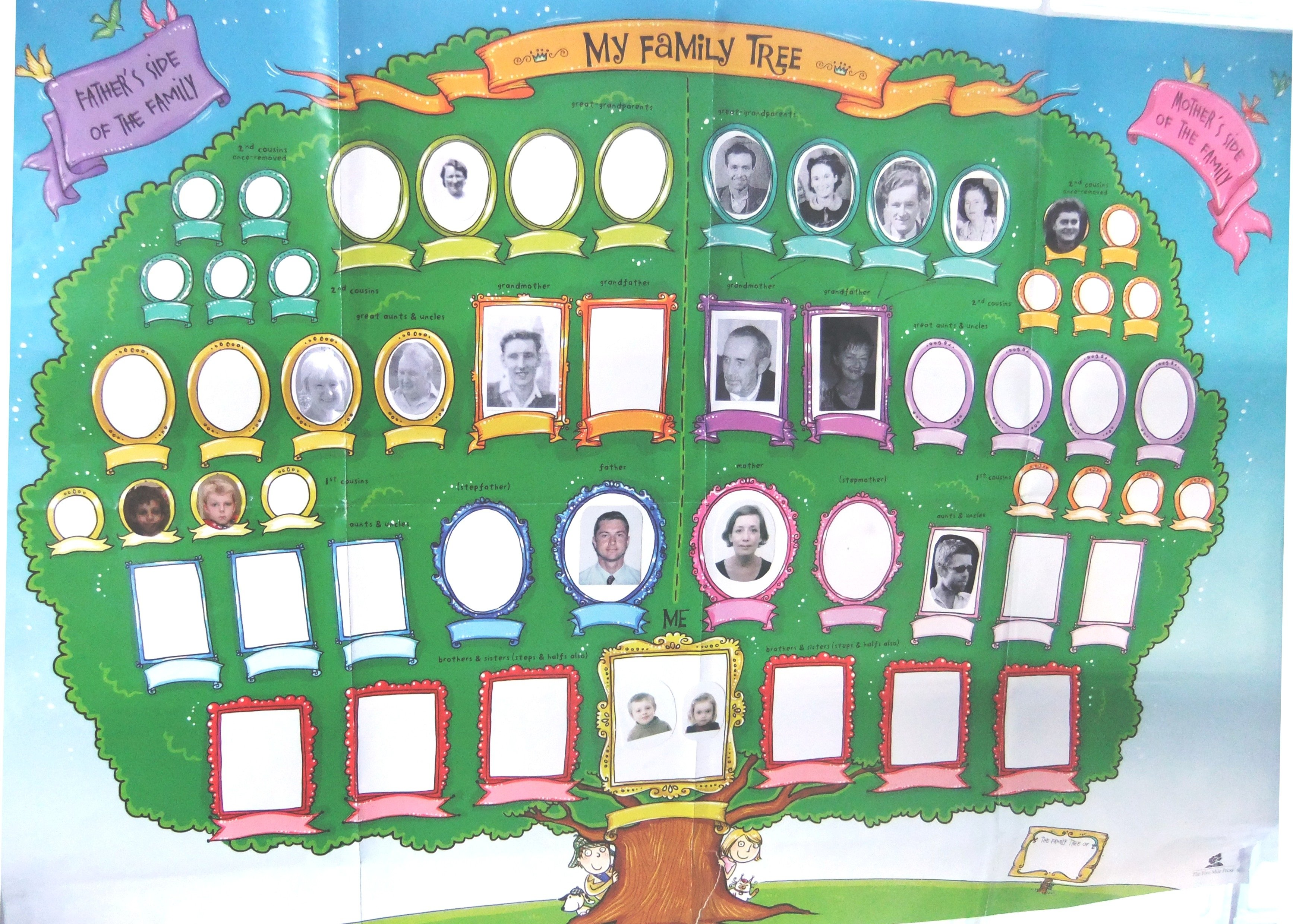 10 Stunning Family Tree Ideas For Kids teaching your children about the family tree and their ancestors 1