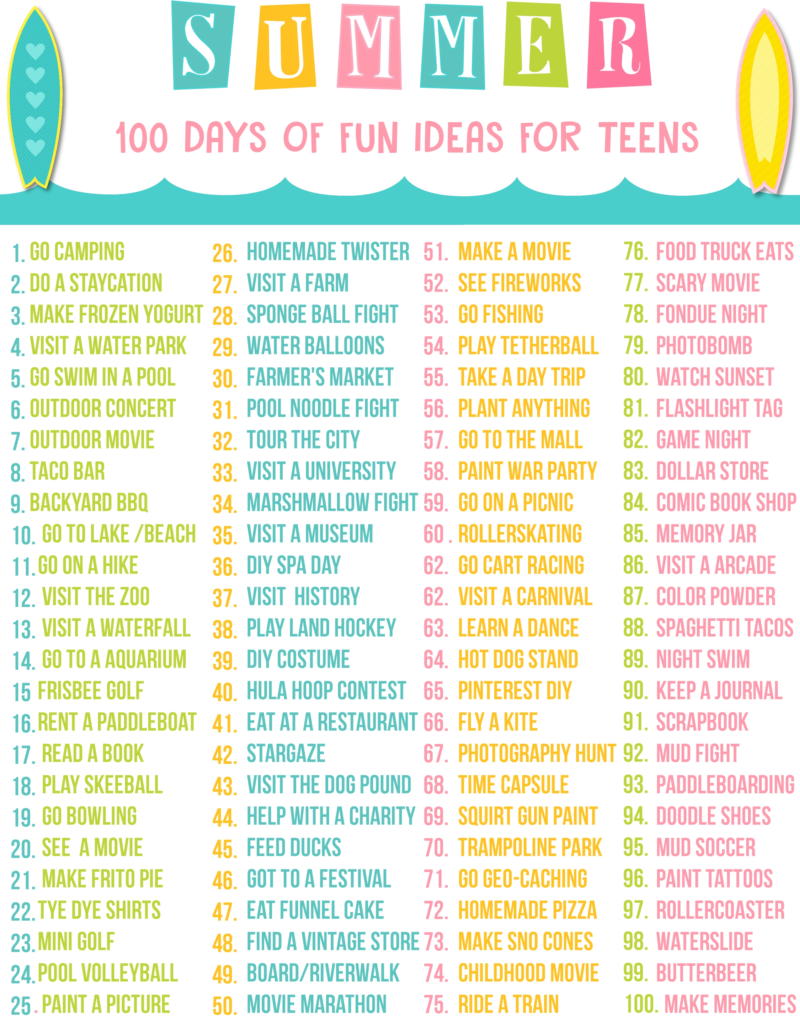 10 Amazing Summer Bucket List Ideas For Teenagers teen summer bucket list teen summer summer bucket lists and free 2020