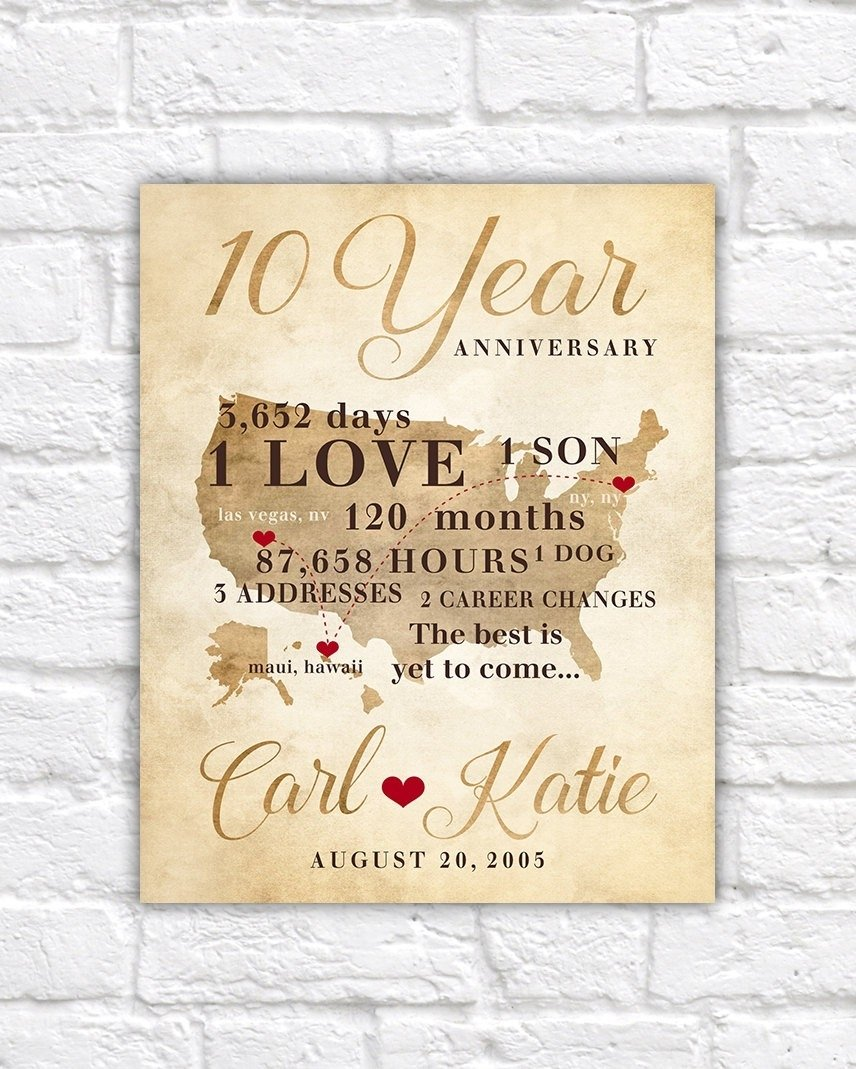 10 Unique Ten Year Anniversary Gift Ideas ten year wedding anniversary gift luxury 10 year anniversary gift 2020