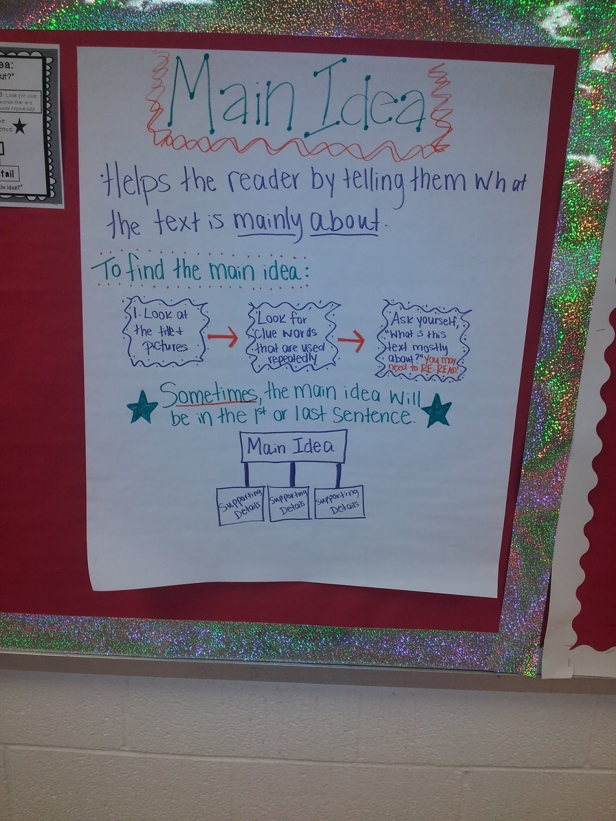 10 Stunning How To Teach Main Idea And Supporting Details the 4th grade journey whats the main idea 1 2020