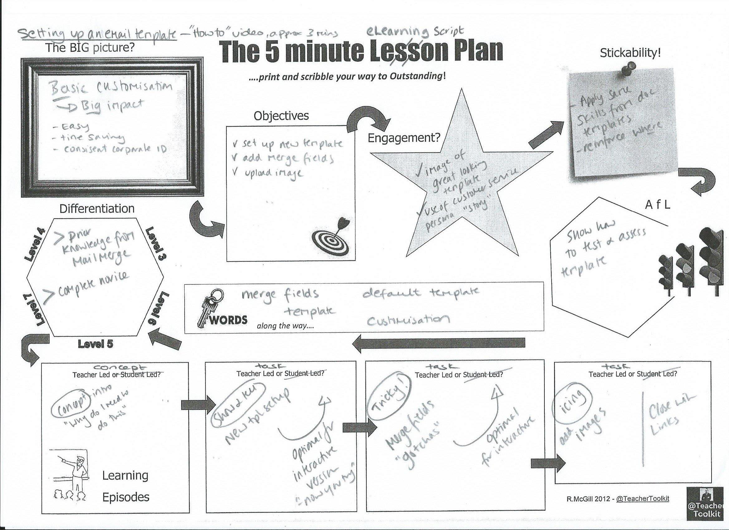 10 Unique 5 Minute Lesson Plan Ideas the 5 minute elearning script planner roman9 2020