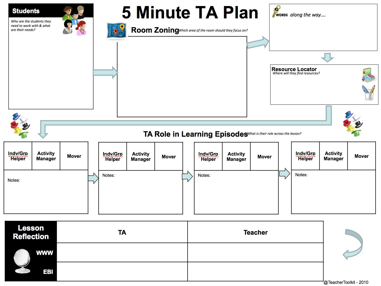 10 Unique 5 Minute Lesson Plan Ideas the 5 minute lesson plan series 2020