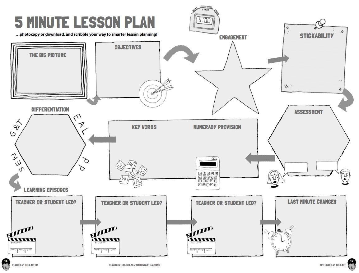 the 5 minute lesson plan | teachertoolkit