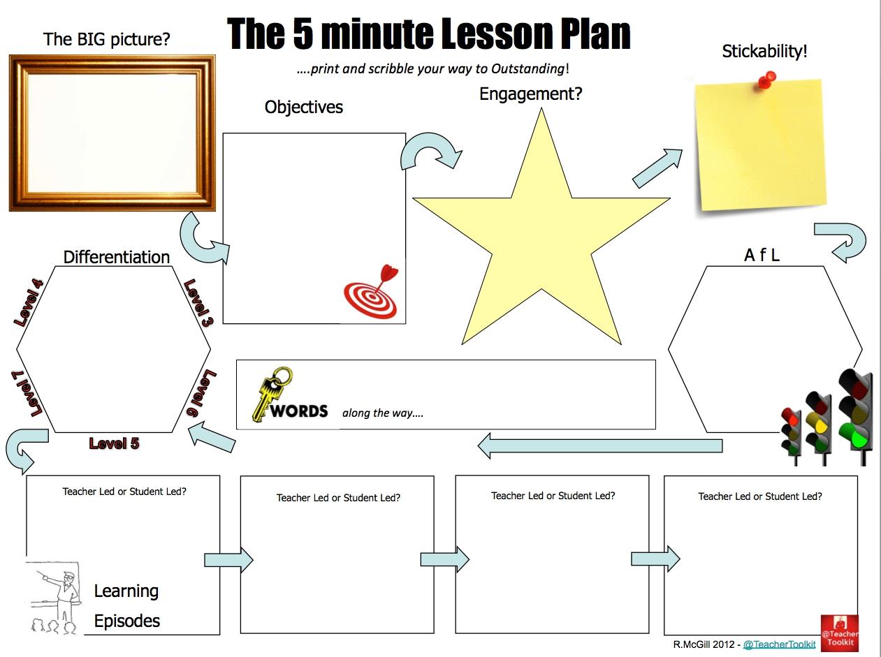 10 Unique 5 Minute Lesson Plan Ideas the 5 minute lesson plan template teachertoolkit 2020