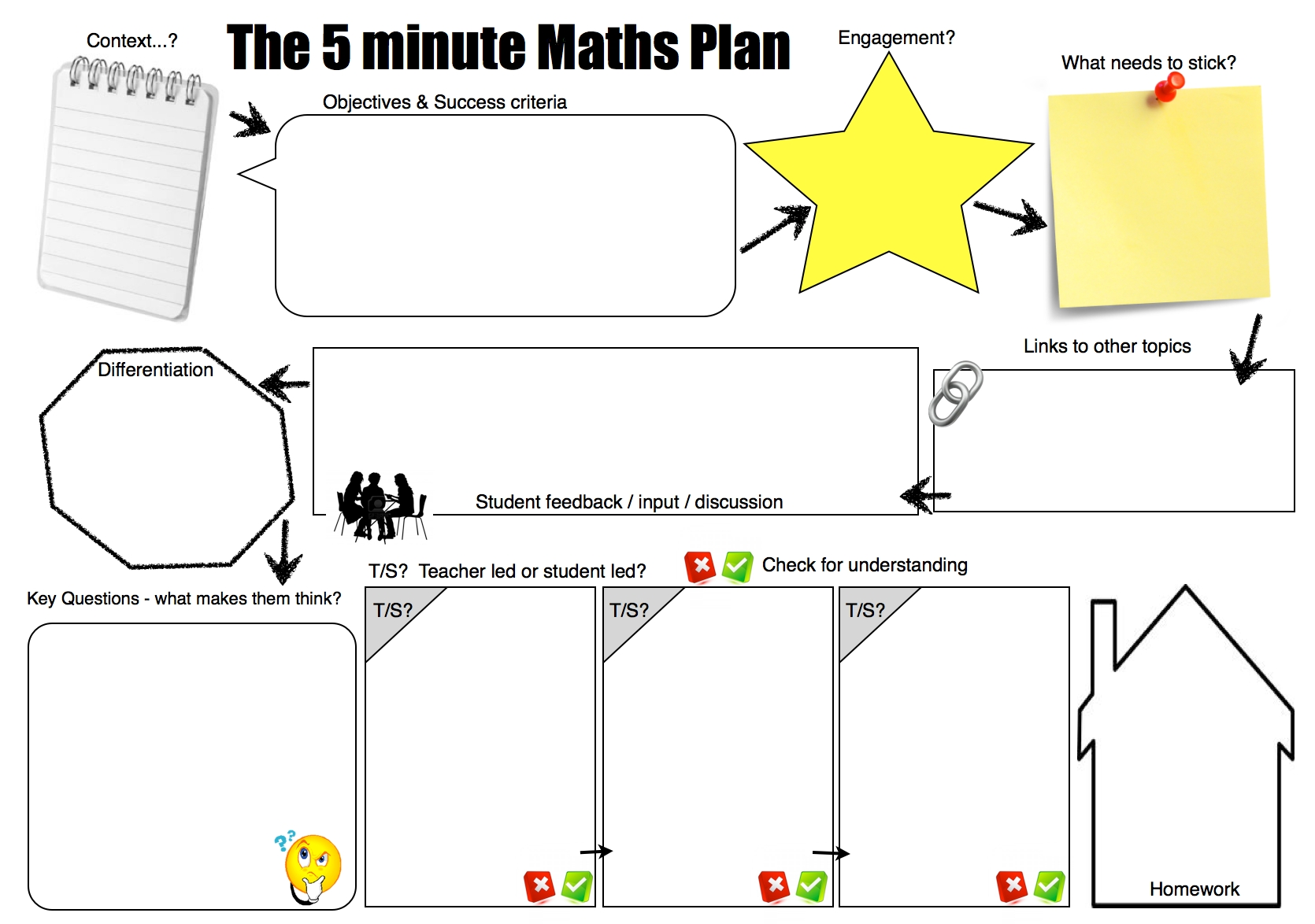 10 Unique 5 Minute Lesson Plan Ideas the 5 minute maths plan ilovemathsgames 2020
