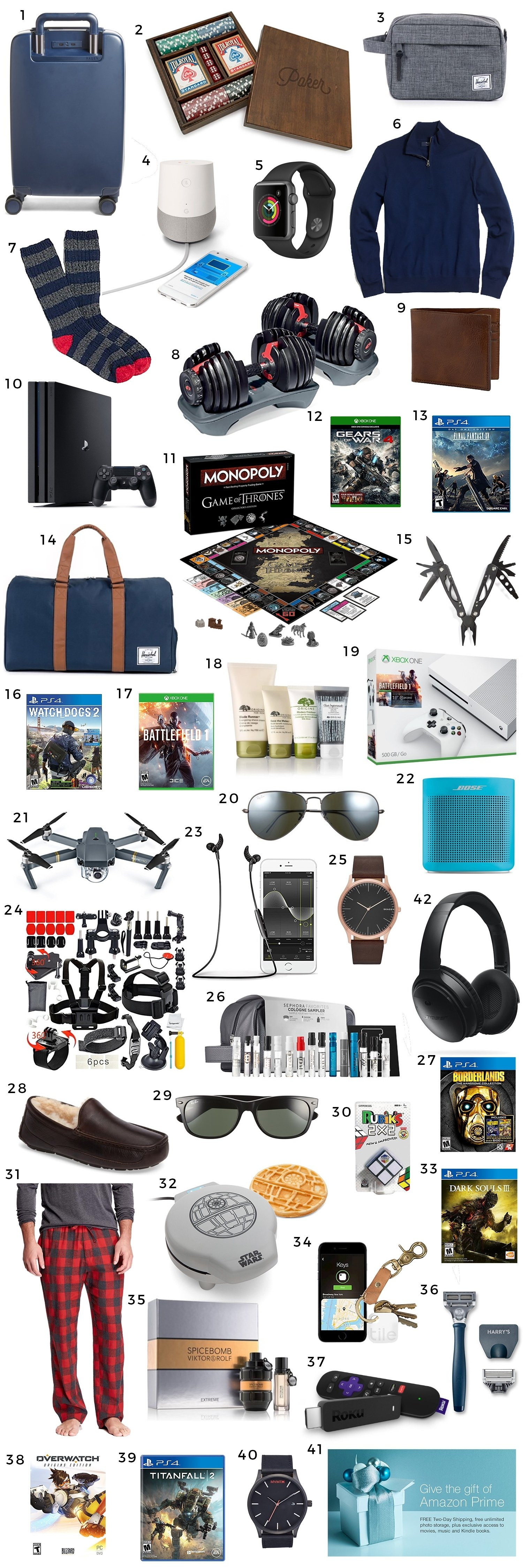 10 Pretty Christmas Gifts Ideas For Men the best christmas gift ideas for men ashley brooke nicholas 11 2020