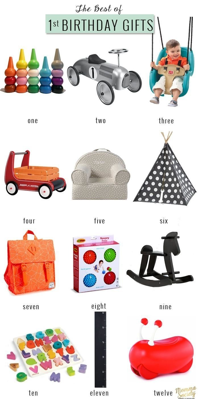 10 Wonderful Gift Ideas For 1St Birthday the best of first birthday gifts for the modern baby instagram 1 2020