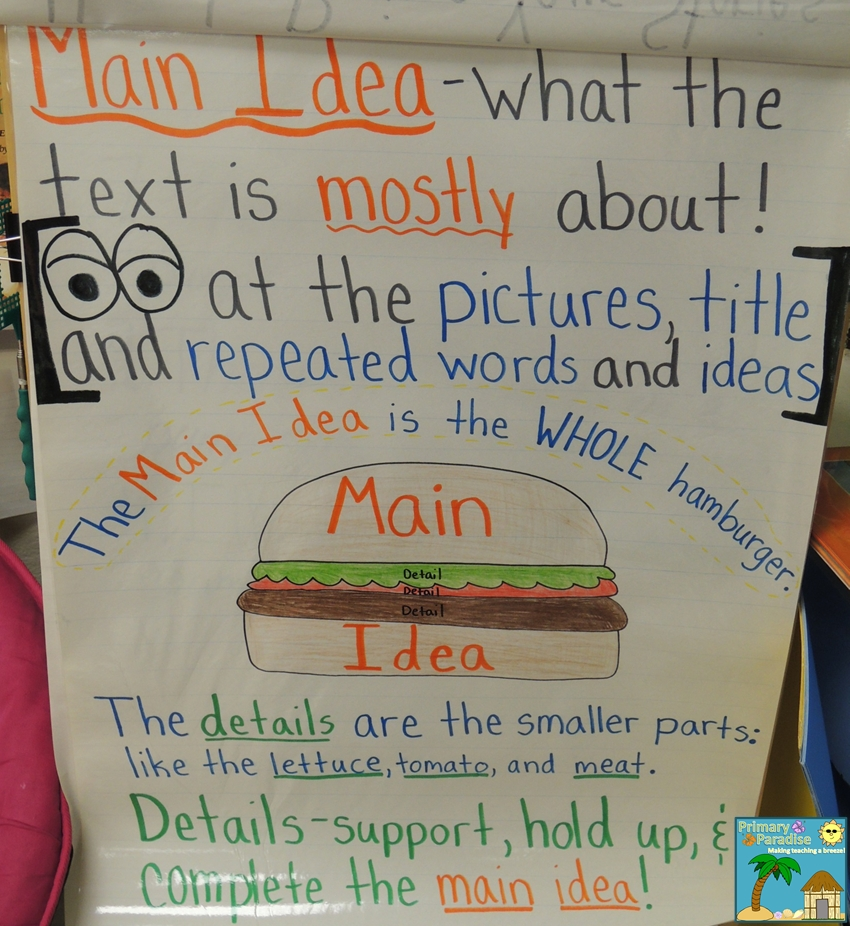 10 Fantastic What Is A Main Idea Of A Story the last two weeks spookley and main idea fun anchor charts 1