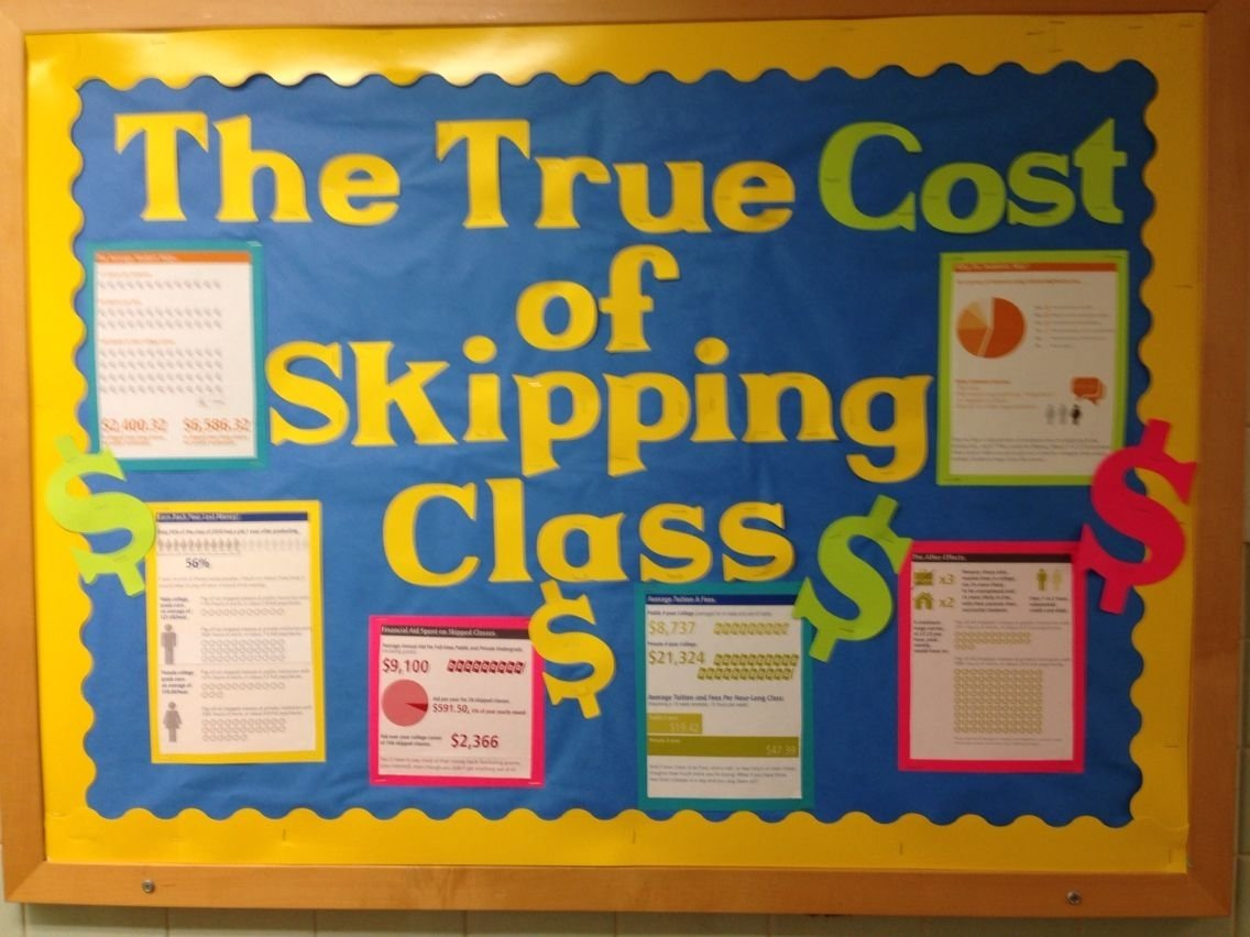 the true cost of skipping class ra bulletin board | bulletin board