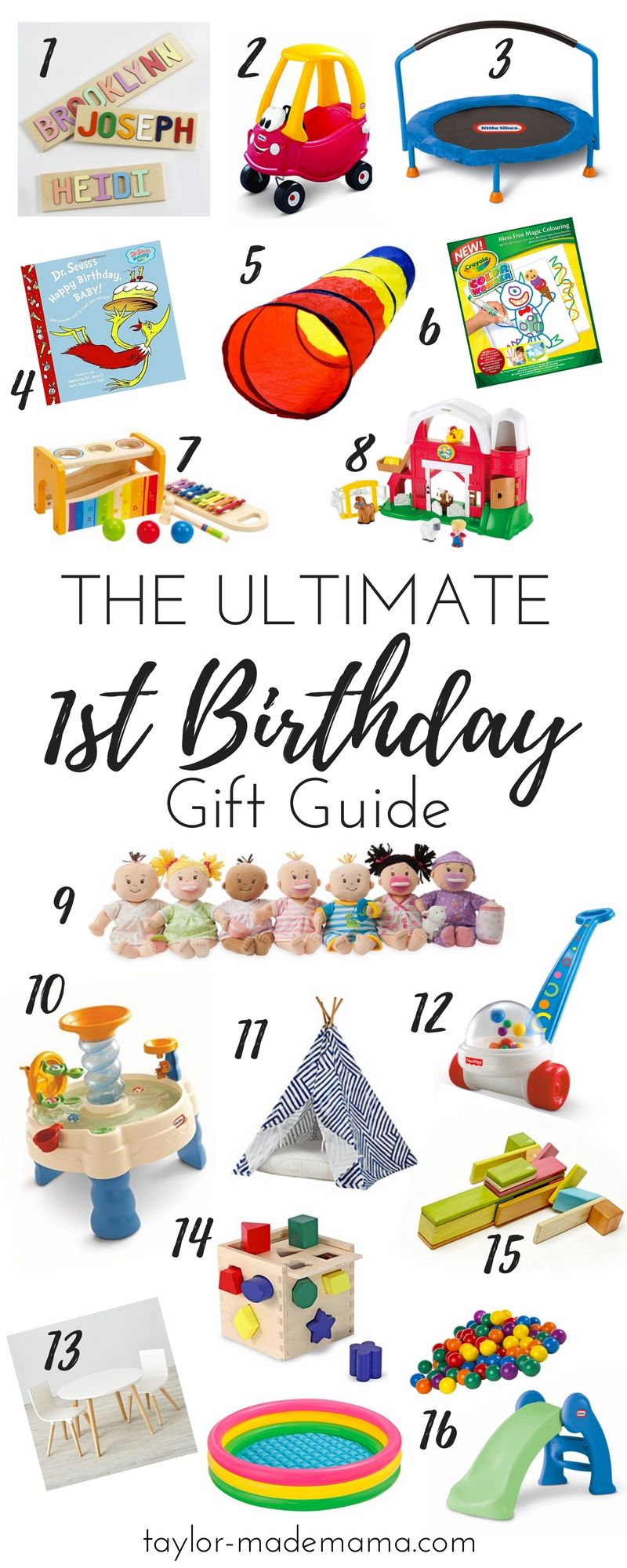 10 Awesome 3 Year Old Boy Birthday Gift Ideas the ultimate first birthday party planning and gift guide top toys 1 2021