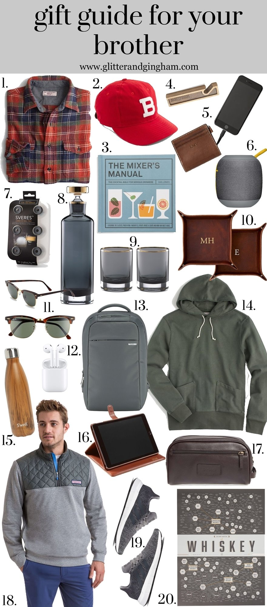 10 Ideal Brother In Law Gift Ideas the ultimate gift guide for him glitter gingham